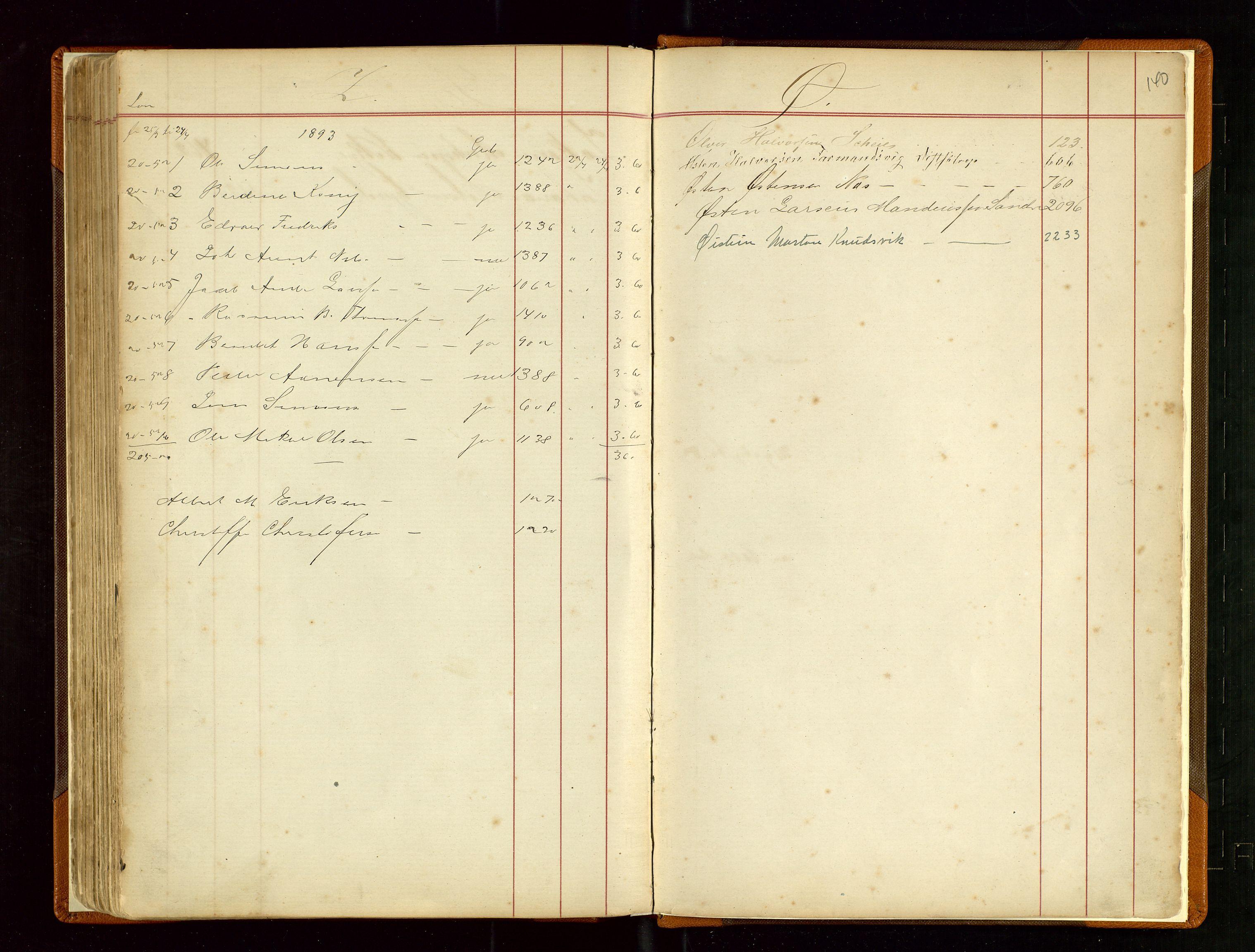 SAST, Haugesund sjømannskontor, F/Fb/Fba/L0003: Navneregister med henvisning til rullenummer (fornavn) Haugesund krets, 1860-1948, s. 140