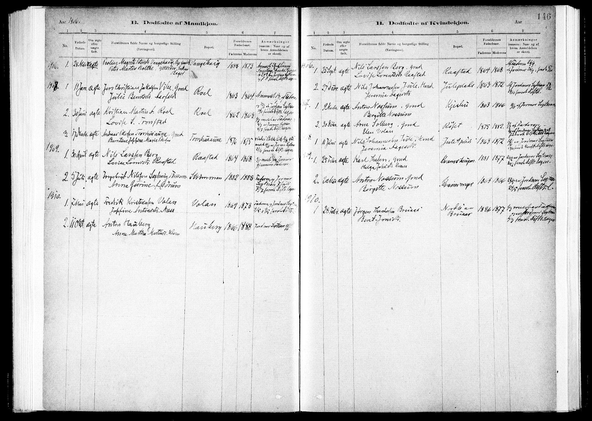 SAT, Ministerialprotokoller, klokkerbøker og fødselsregistre - Nord-Trøndelag, 730/L0285: Ministerialbok nr. 730A10, 1879-1914, s. 146
