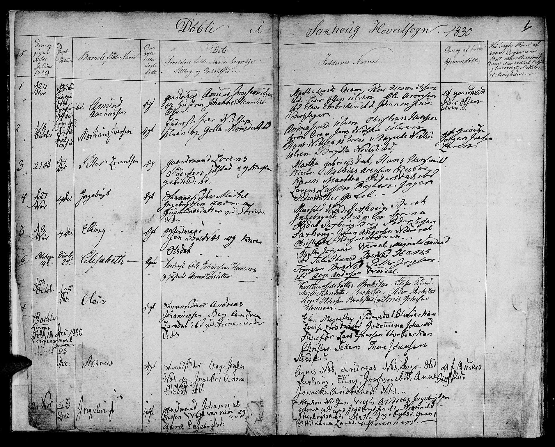 SAT, Ministerialprotokoller, klokkerbøker og fødselsregistre - Nord-Trøndelag, 730/L0277: Ministerialbok nr. 730A06 /1, 1830-1839, s. 1