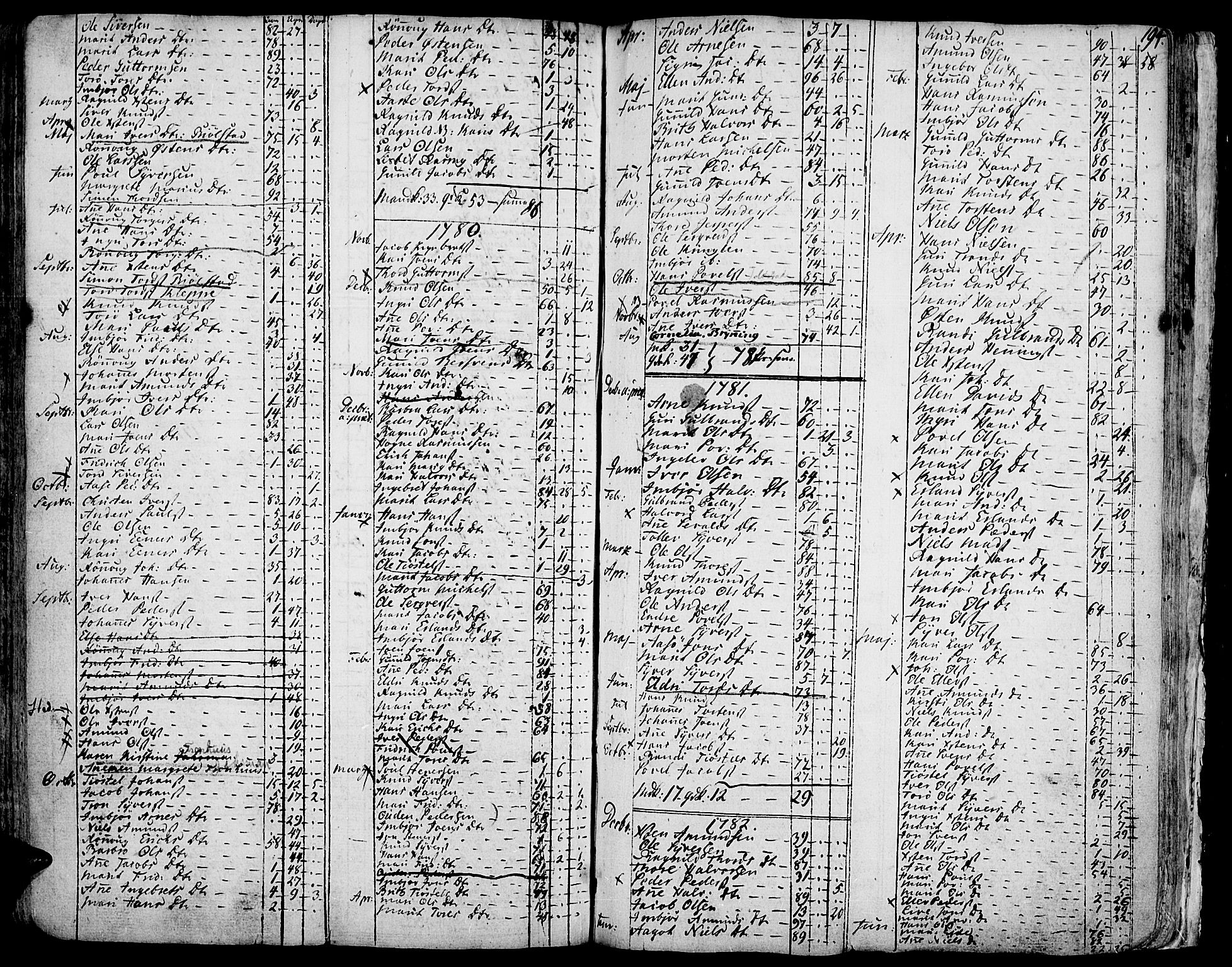 SAH, Vågå prestekontor, Ministerialbok nr. 1, 1739-1810, s. 194