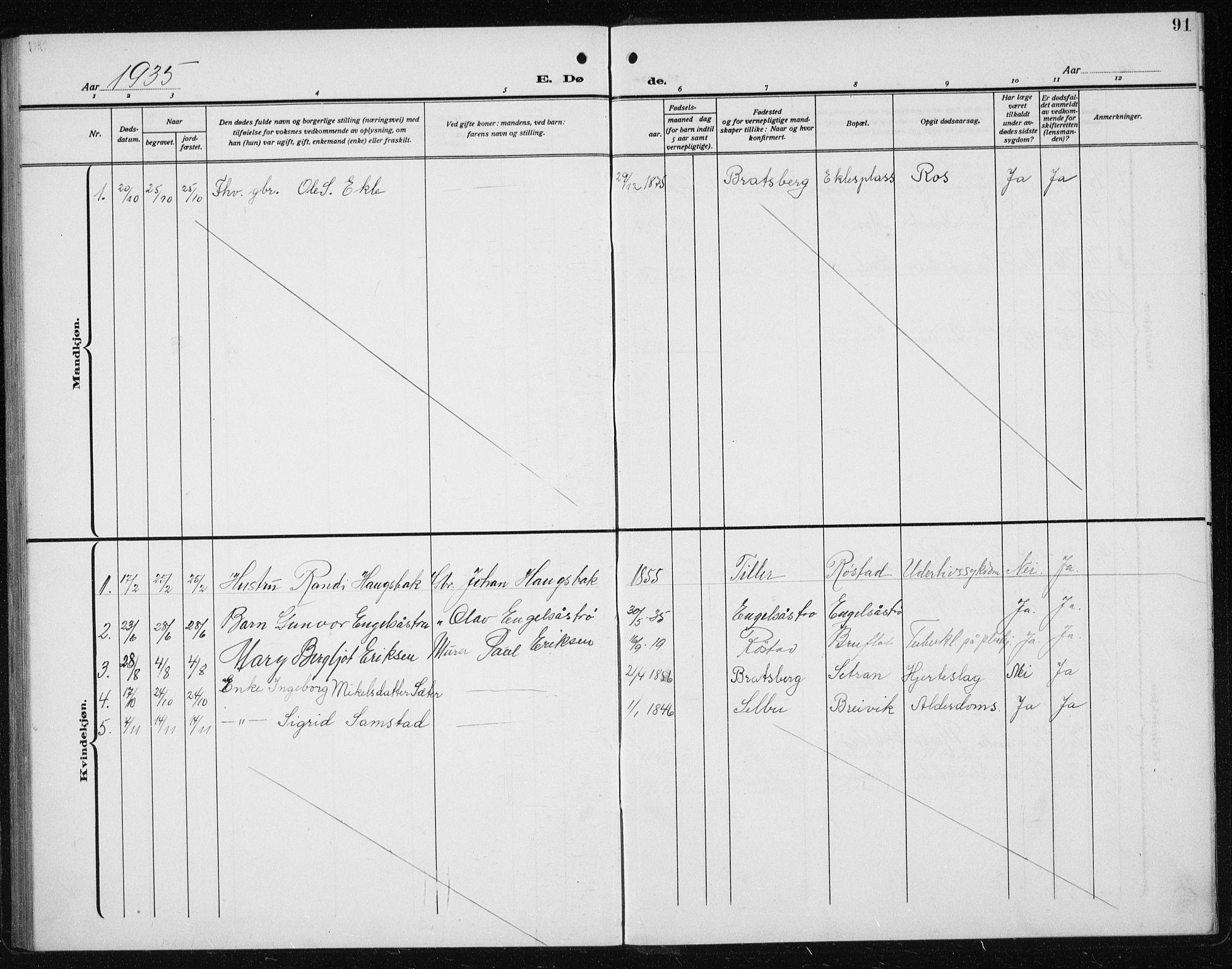 SAT, Ministerialprotokoller, klokkerbøker og fødselsregistre - Sør-Trøndelag, 608/L0342: Klokkerbok nr. 608C08, 1912-1938, s. 91