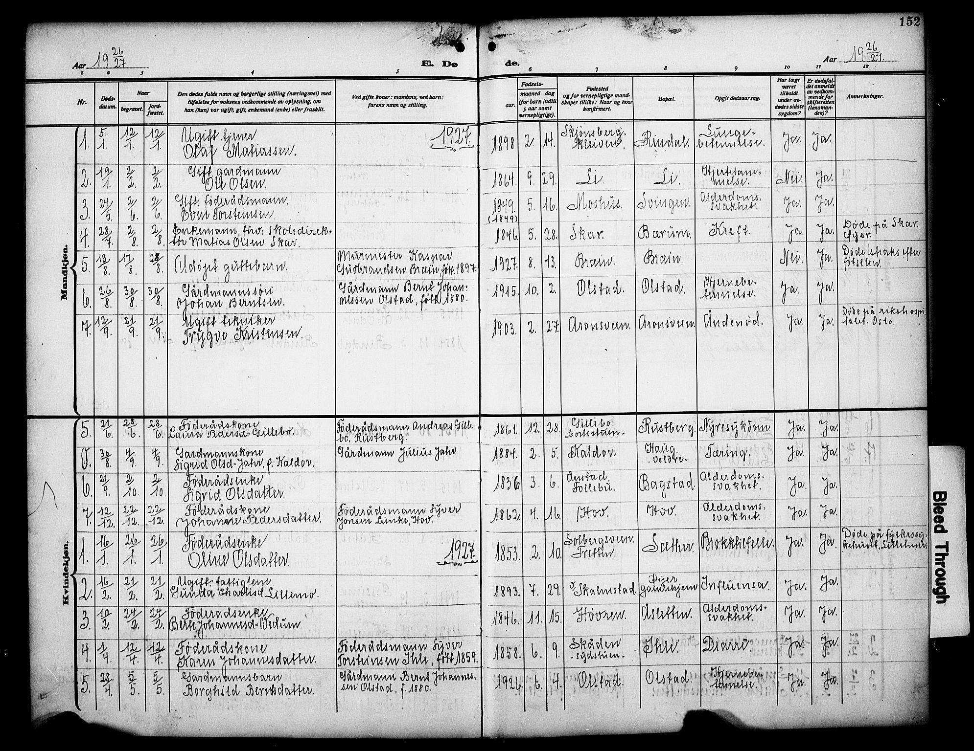 SAH, Øyer prestekontor, Klokkerbok nr. 7, 1913-1928, s. 152