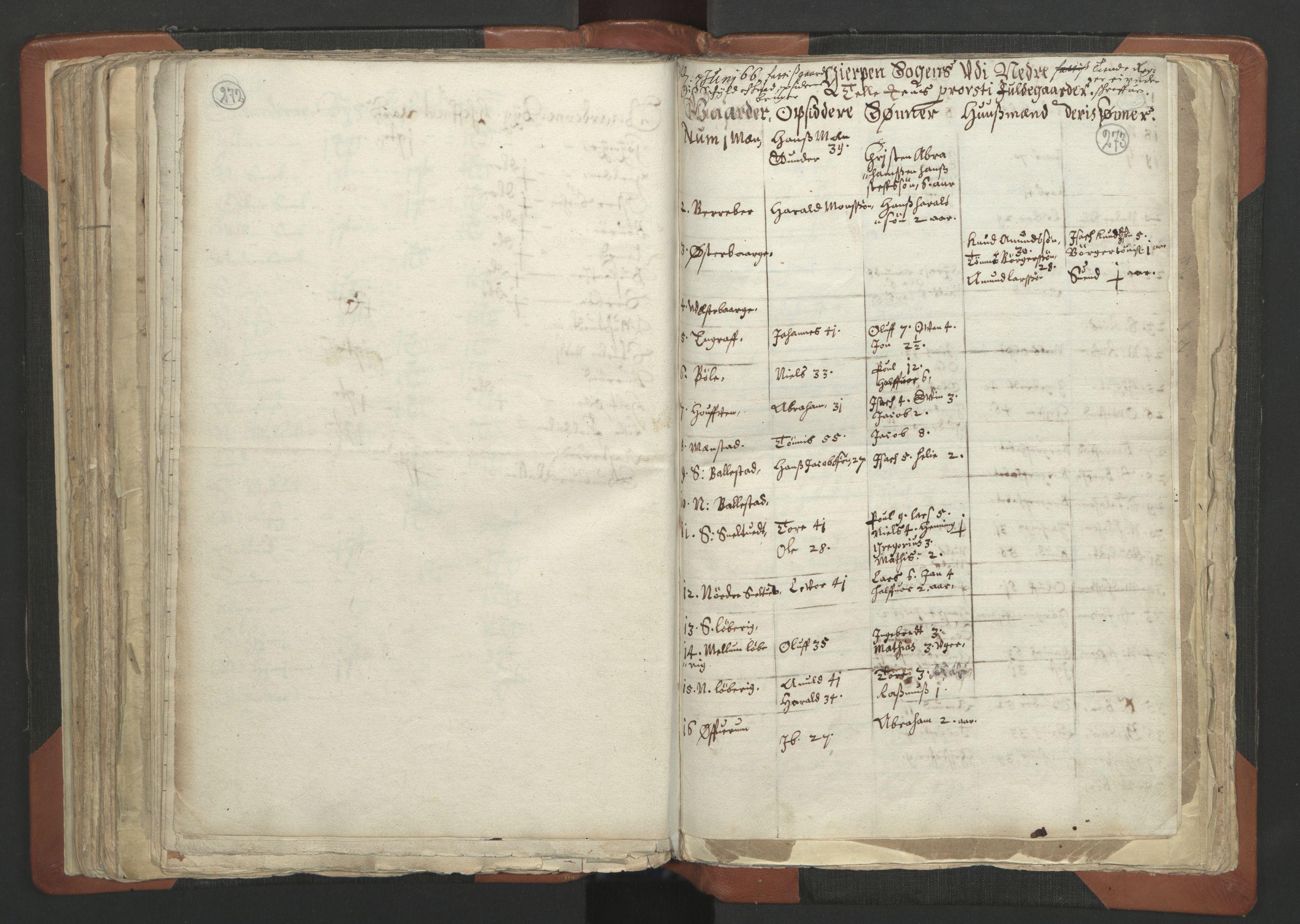 RA, Sogneprestenes manntall 1664-1666, nr. 12: Øvre Telemark prosti, Nedre Telemark prosti og Bamble prosti, 1664-1666, s. 272-273
