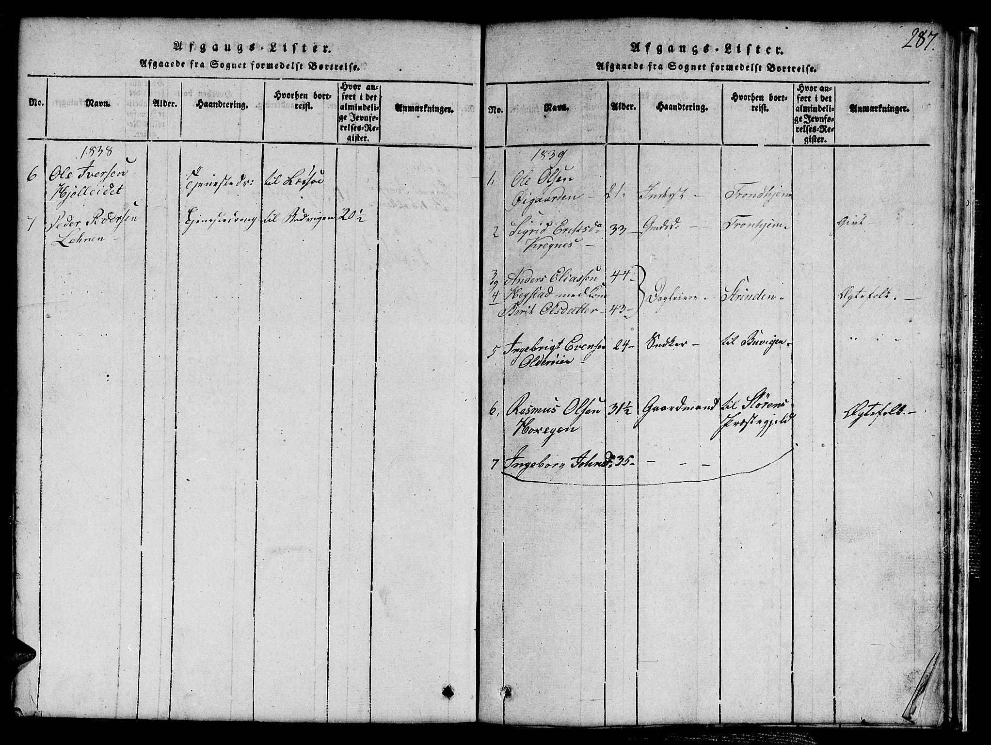SAT, Ministerialprotokoller, klokkerbøker og fødselsregistre - Sør-Trøndelag, 691/L1092: Klokkerbok nr. 691C03, 1816-1852, s. 287