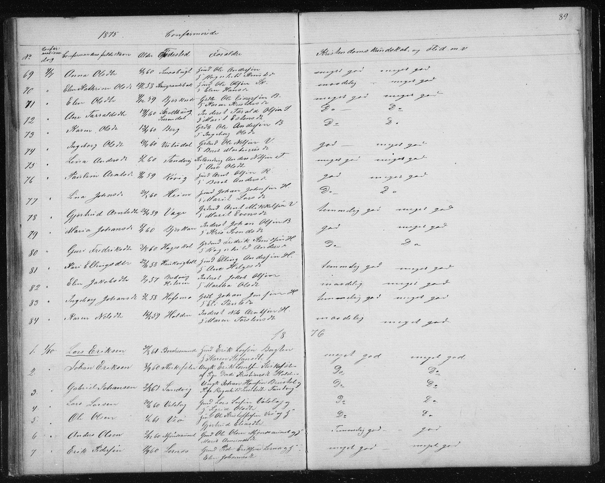 SAT, Ministerialprotokoller, klokkerbøker og fødselsregistre - Sør-Trøndelag, 630/L0503: Klokkerbok nr. 630C01, 1869-1878, s. 89