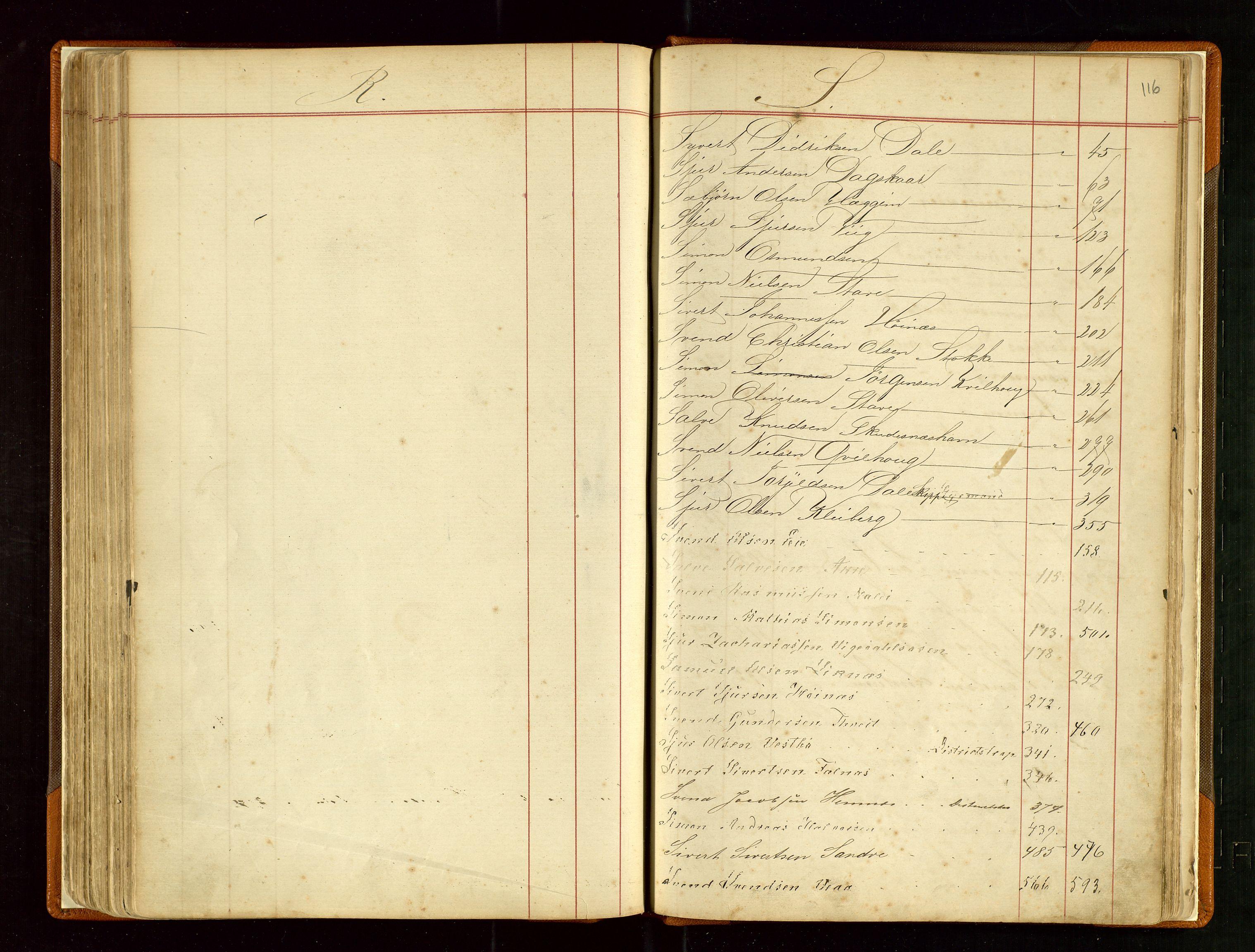 SAST, Haugesund sjømannskontor, F/Fb/Fba/L0003: Navneregister med henvisning til rullenummer (fornavn) Haugesund krets, 1860-1948, s. 116