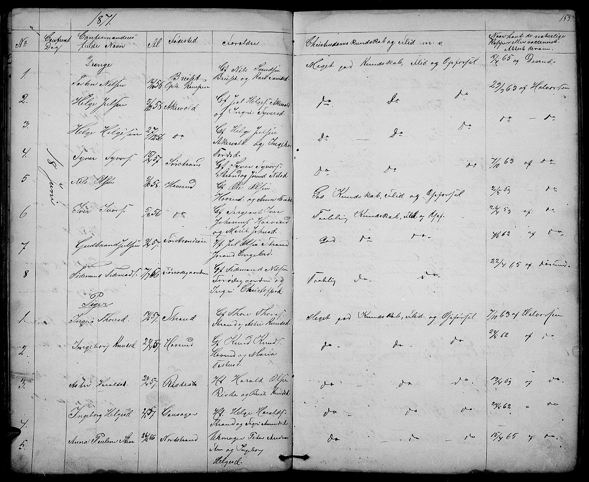 SAH, Nord-Aurdal prestekontor, Klokkerbok nr. 3, 1842-1882, s. 153