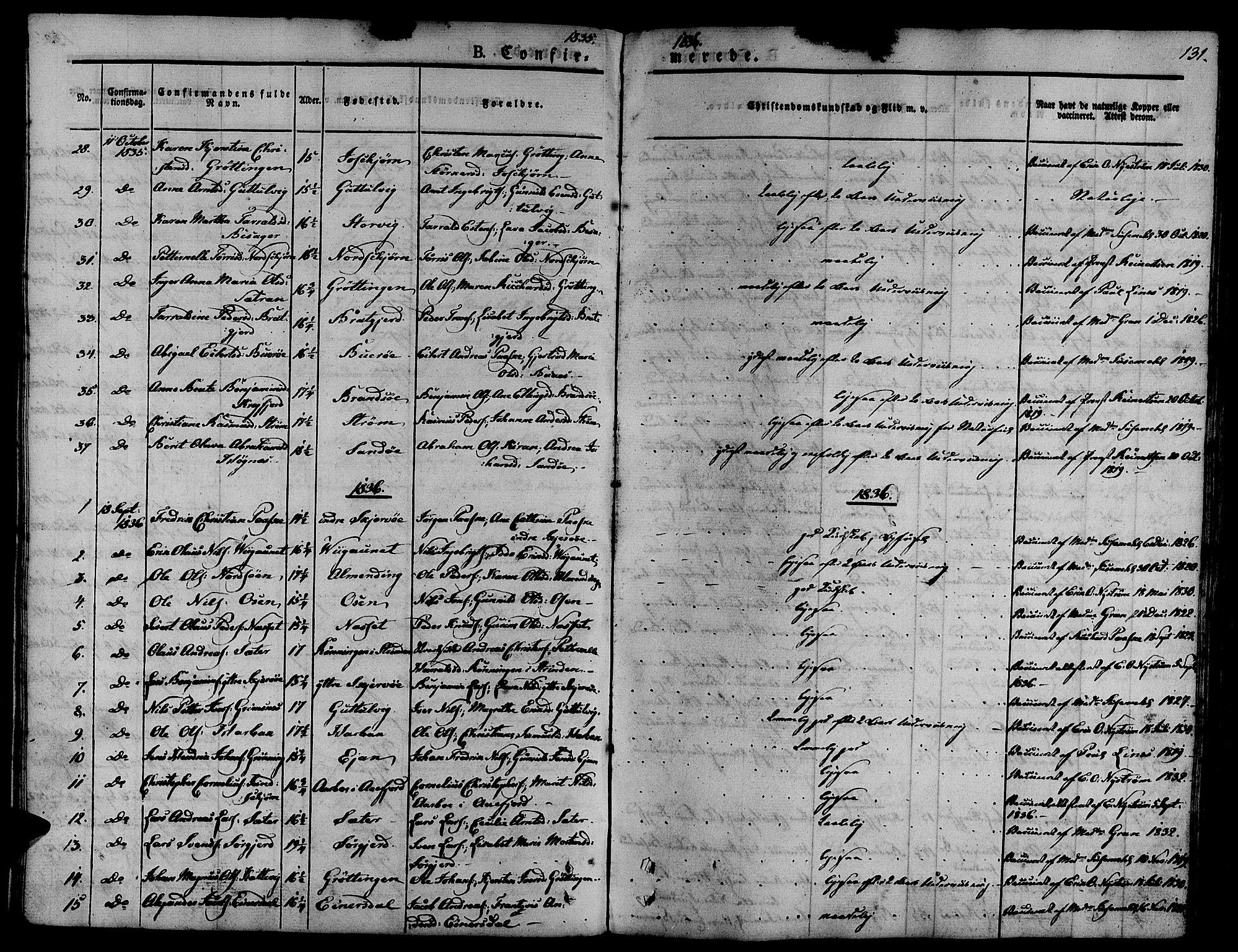 SAT, Ministerialprotokoller, klokkerbøker og fødselsregistre - Sør-Trøndelag, 657/L0703: Ministerialbok nr. 657A04, 1831-1846, s. 131