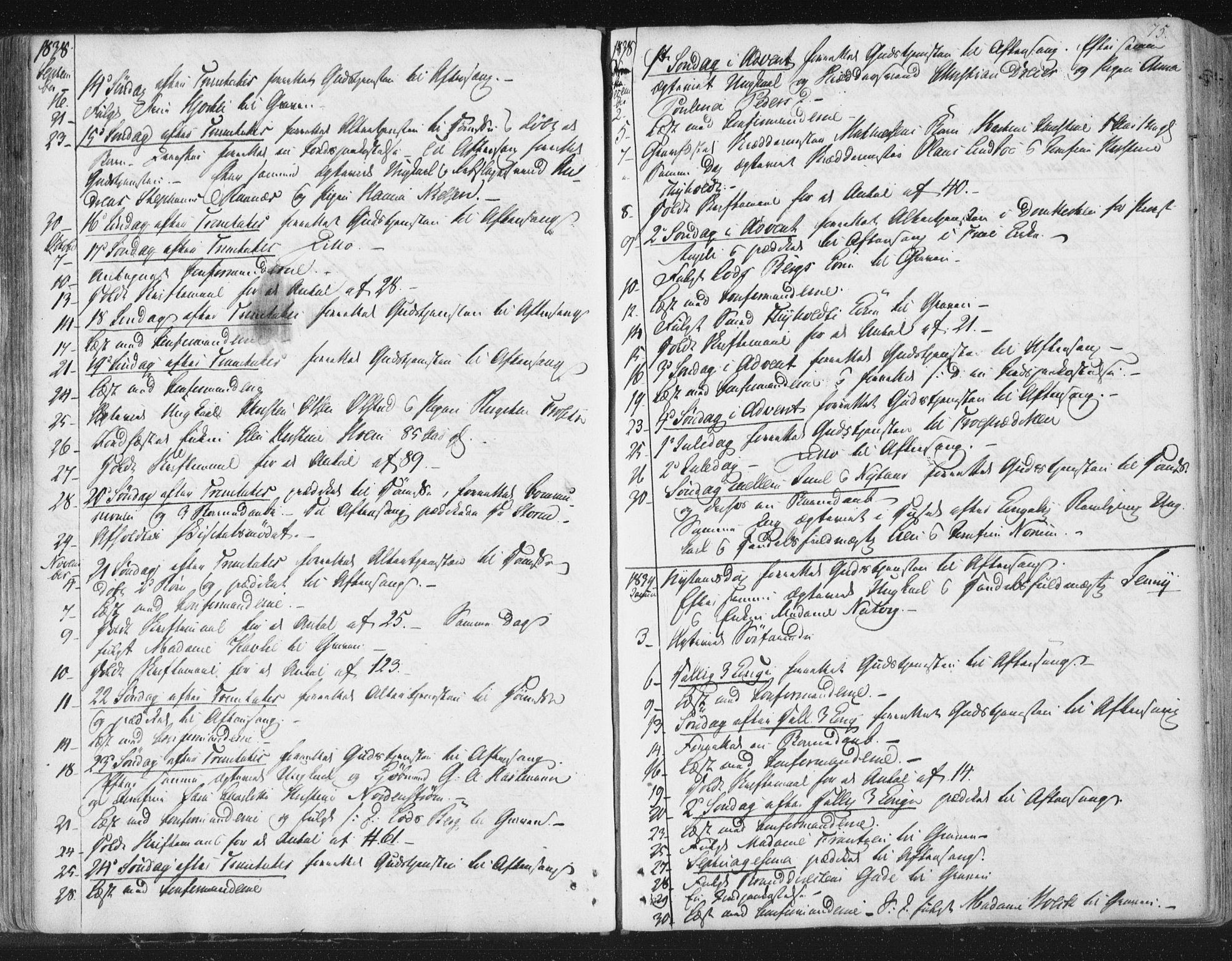 SAT, Ministerialprotokoller, klokkerbøker og fødselsregistre - Sør-Trøndelag, 602/L0127: Residerende kapellans bok nr. 602B01, 1821-1875, s. 75