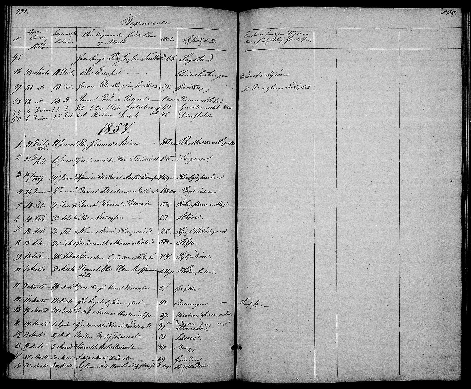 SAH, Østre Toten prestekontor, Klokkerbok nr. 3, 1848-1857, s. 232