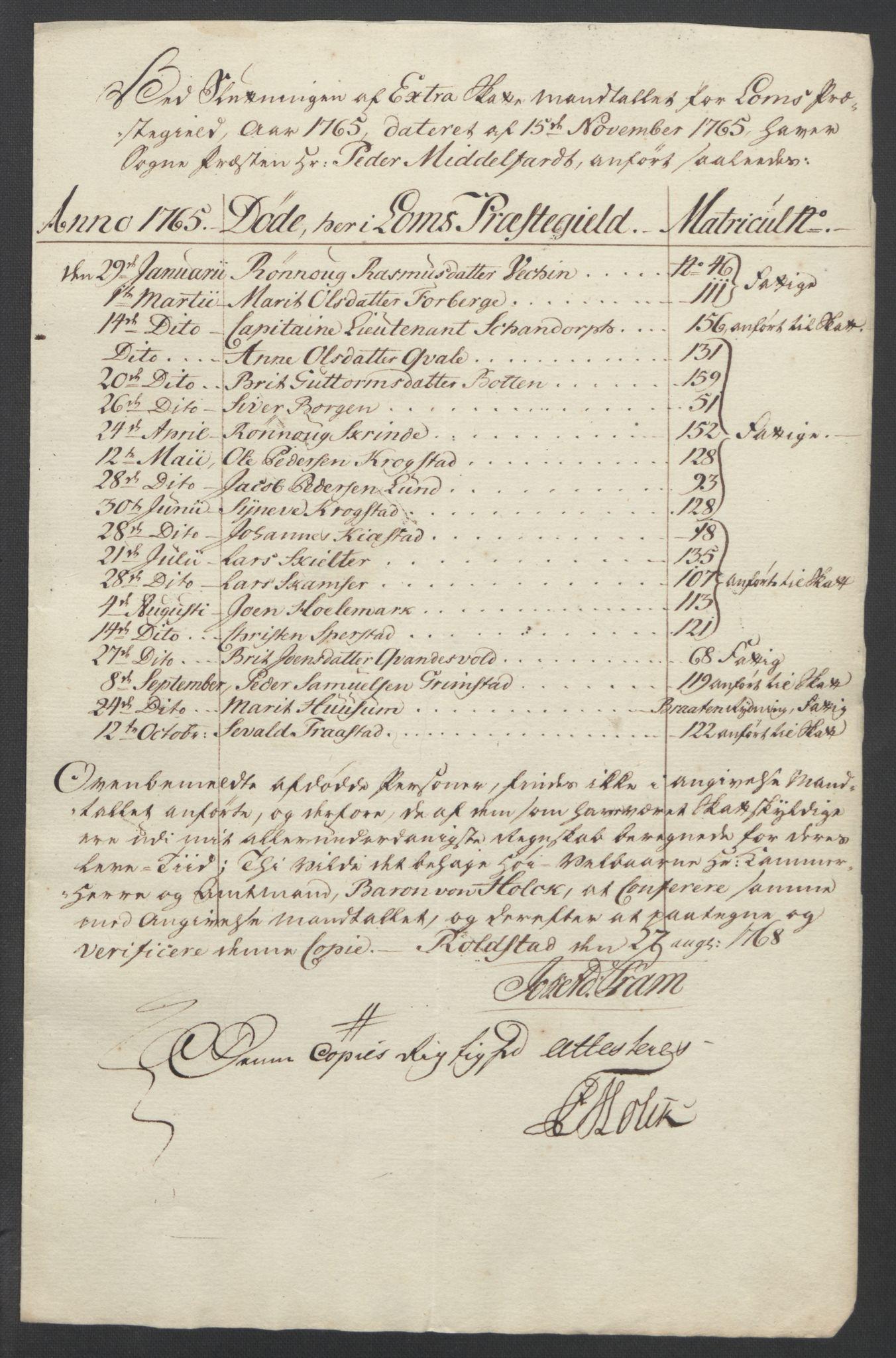 RA, Rentekammeret inntil 1814, Reviderte regnskaper, Fogderegnskap, R17/L1266: Ekstraskatten Gudbrandsdal, 1762-1766, s. 521
