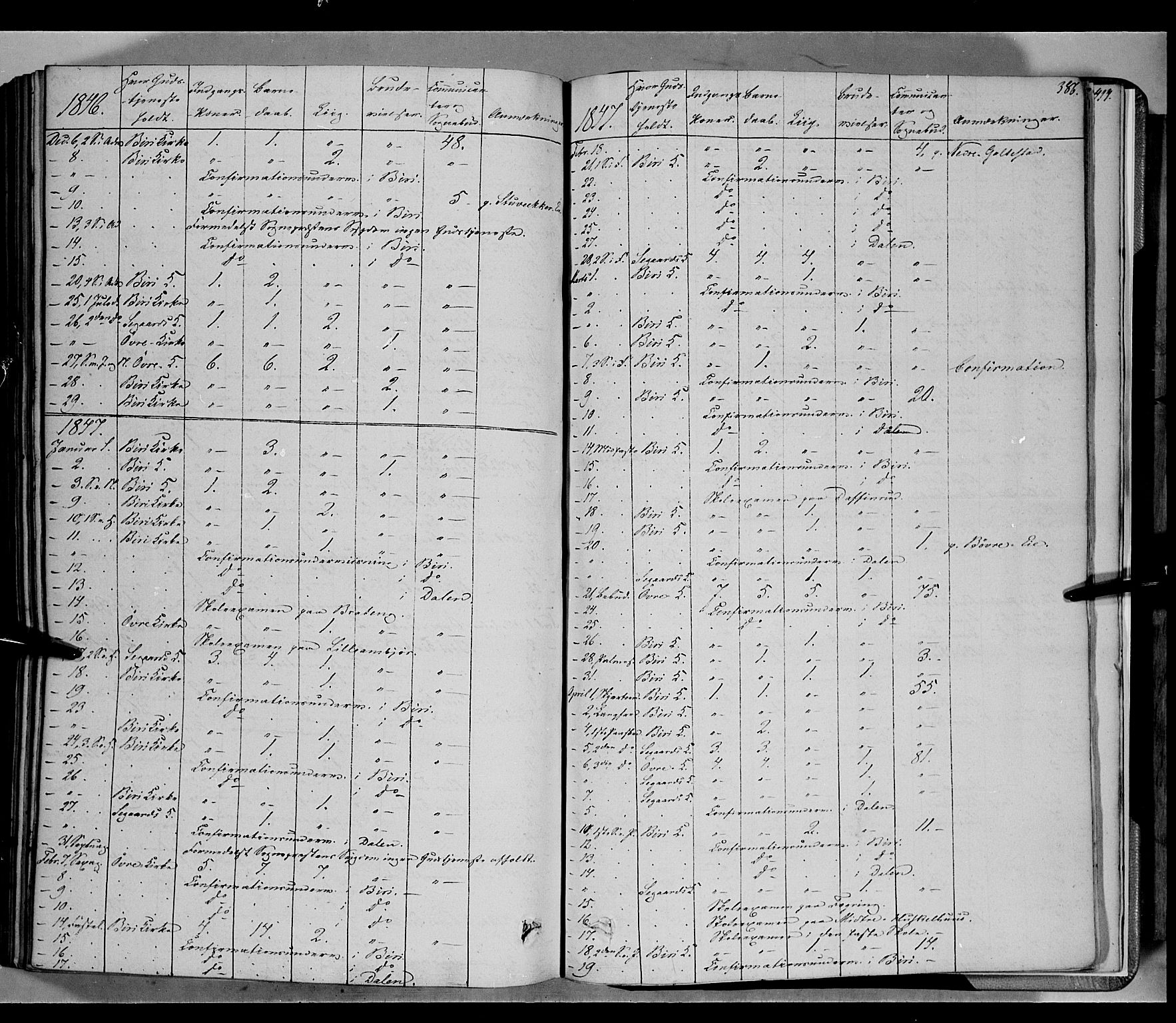 SAH, Biri prestekontor, Ministerialbok nr. 5, 1843-1854, s. 386