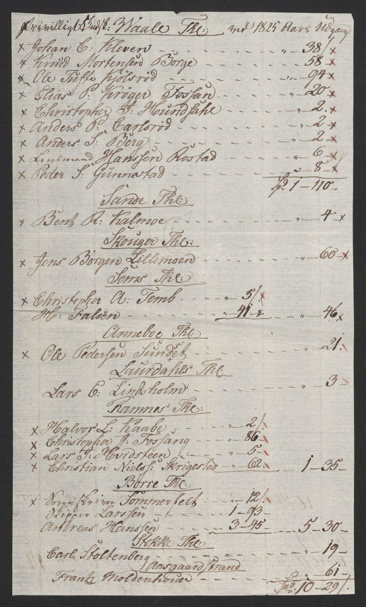 NOBA, Norges Bank/Sølvskatten 1816*, 1816-1824, s. 161