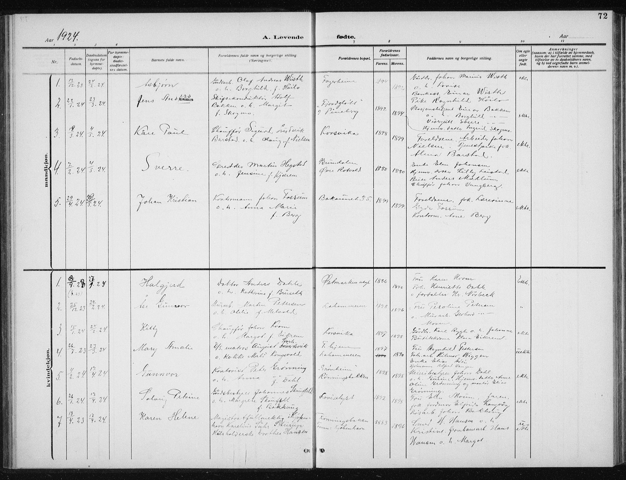 SAT, Ministerialprotokoller, klokkerbøker og fødselsregistre - Sør-Trøndelag, 606/L0314: Klokkerbok nr. 606C10, 1911-1937, s. 72