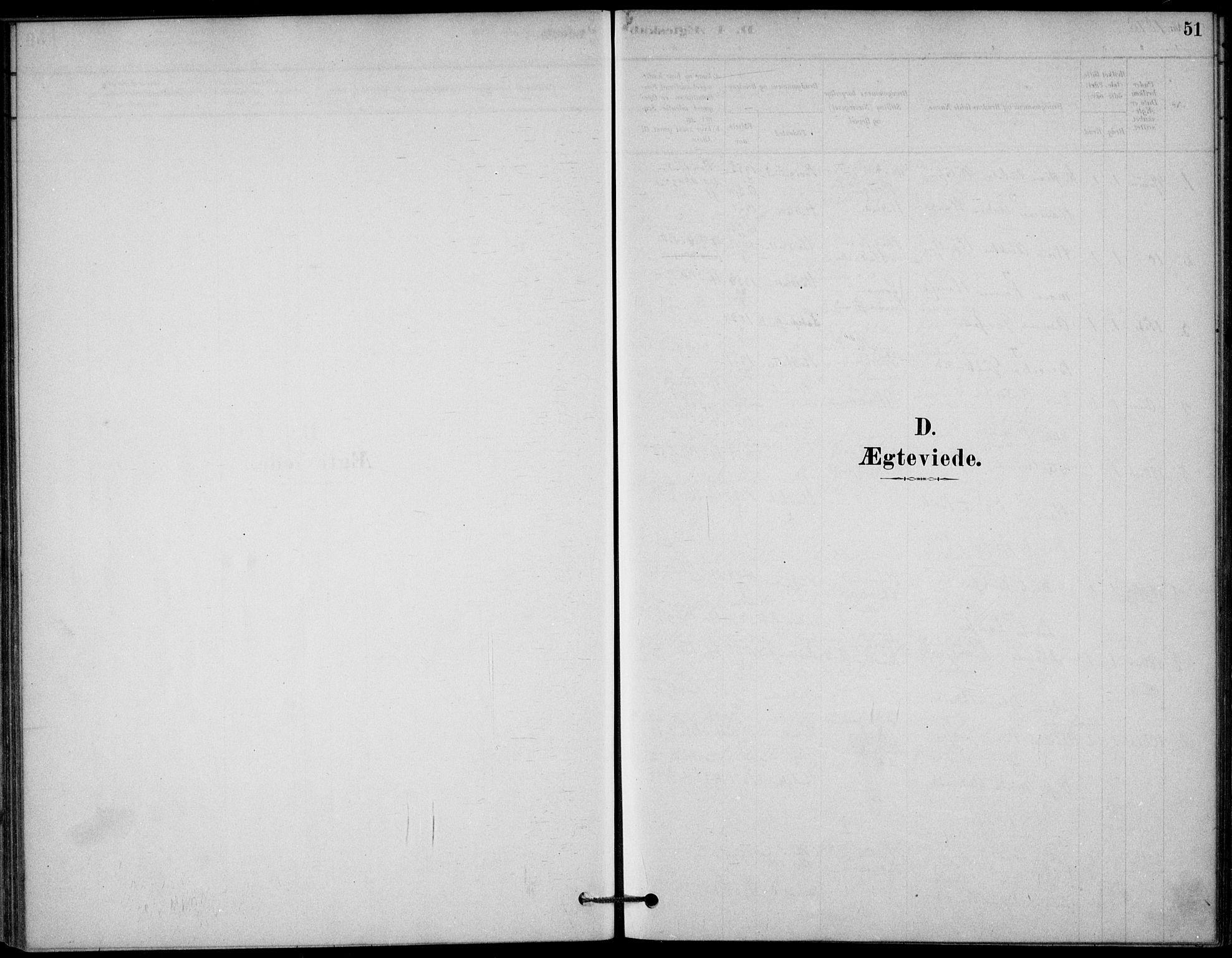 SAKO, Bamble kirkebøker, G/Gb/L0001: Klokkerbok nr. II 1, 1878-1900, s. 51