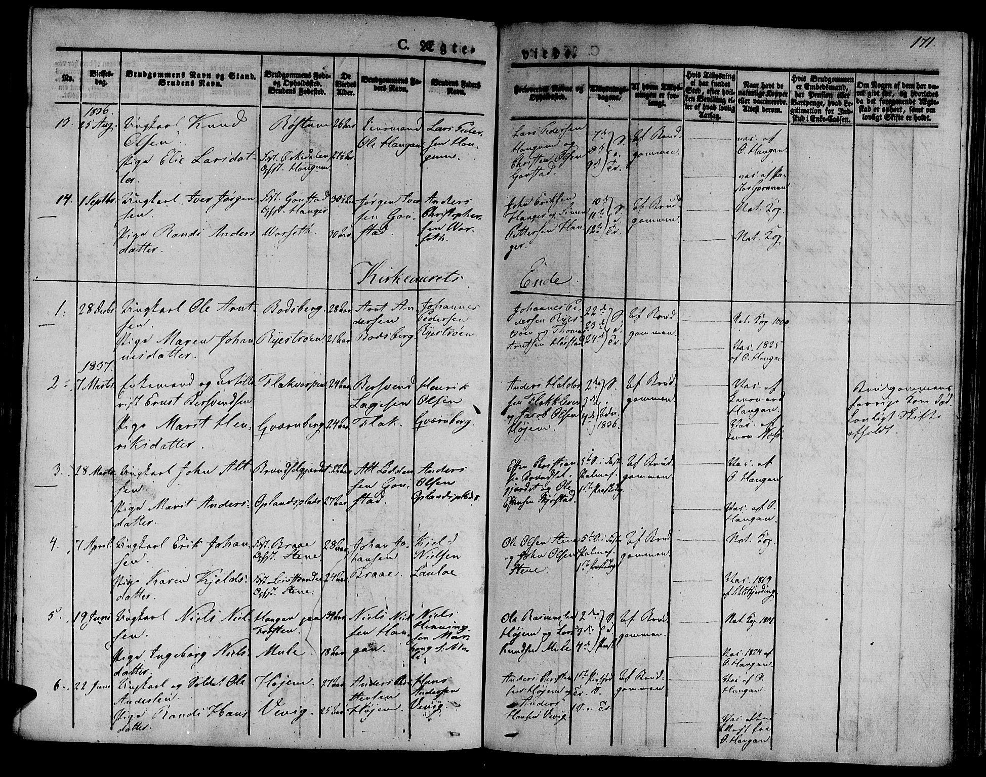 SAT, Ministerialprotokoller, klokkerbøker og fødselsregistre - Sør-Trøndelag, 612/L0374: Ministerialbok nr. 612A07 /1, 1829-1845, s. 171