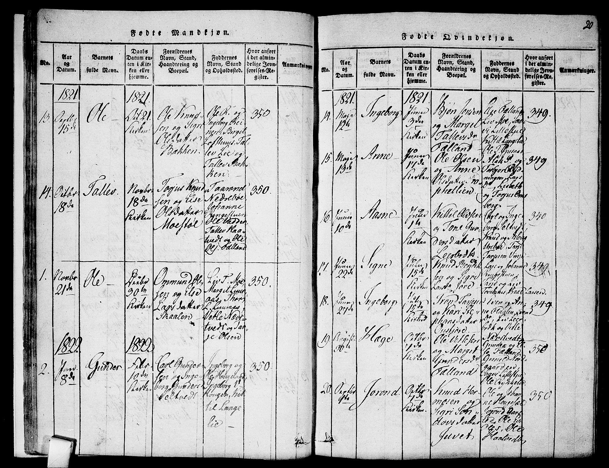 SAKO, Mo kirkebøker, F/Fa/L0004: Ministerialbok nr. I 4, 1814-1844, s. 20