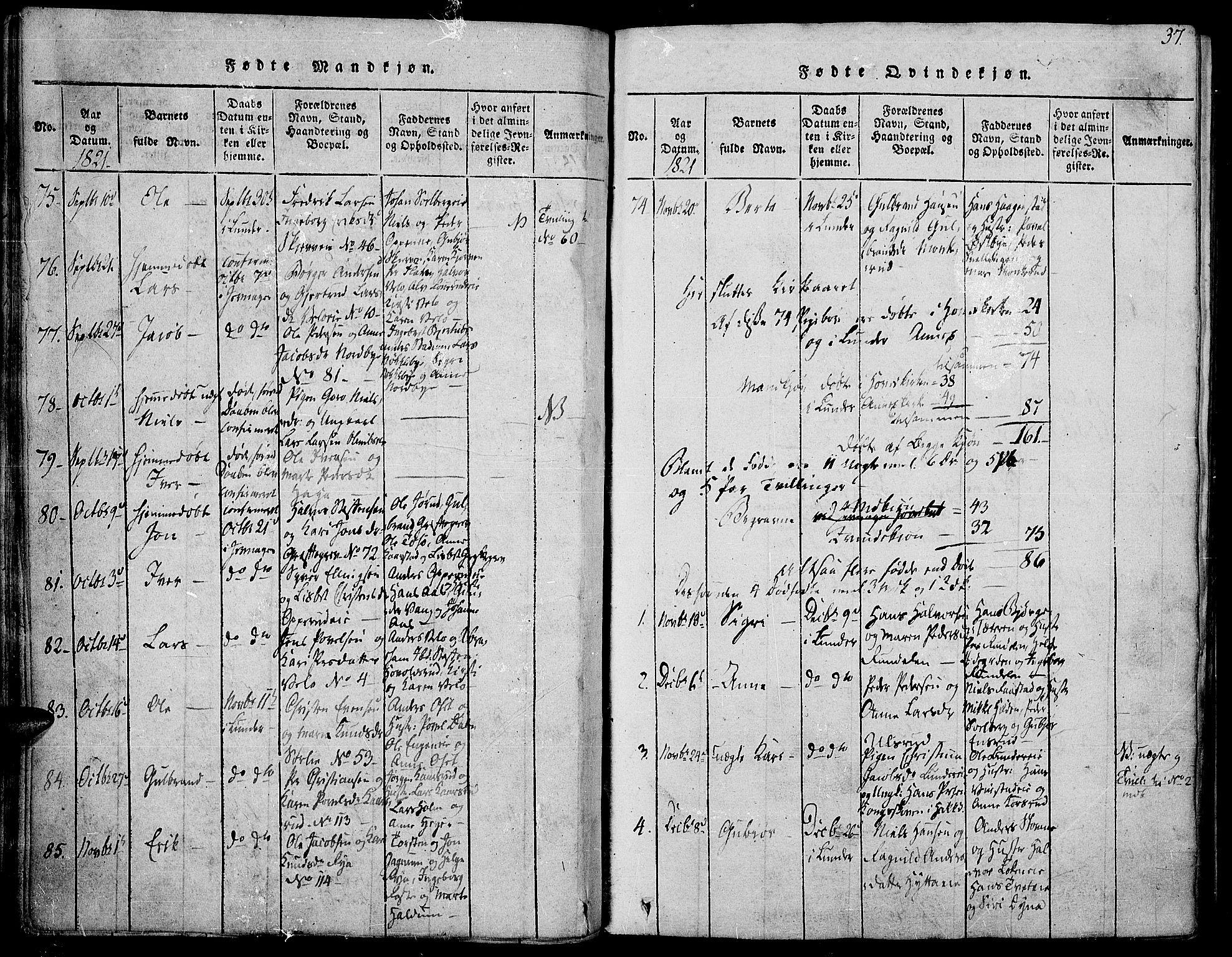SAH, Jevnaker prestekontor, Ministerialbok nr. 5, 1815-1837, s. 37