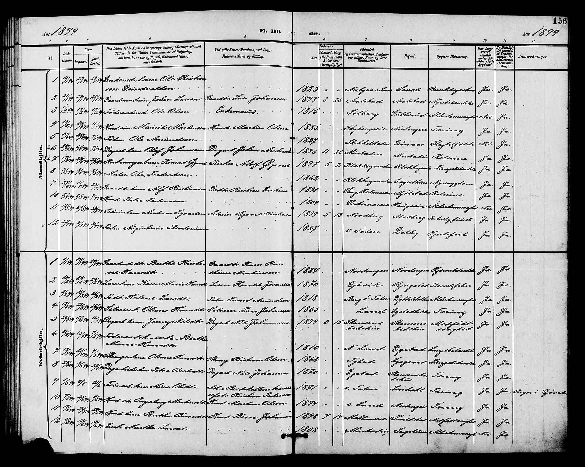 SAH, Vardal prestekontor, H/Ha/Hab/L0011: Klokkerbok nr. 11, 1899-1913, s. 156