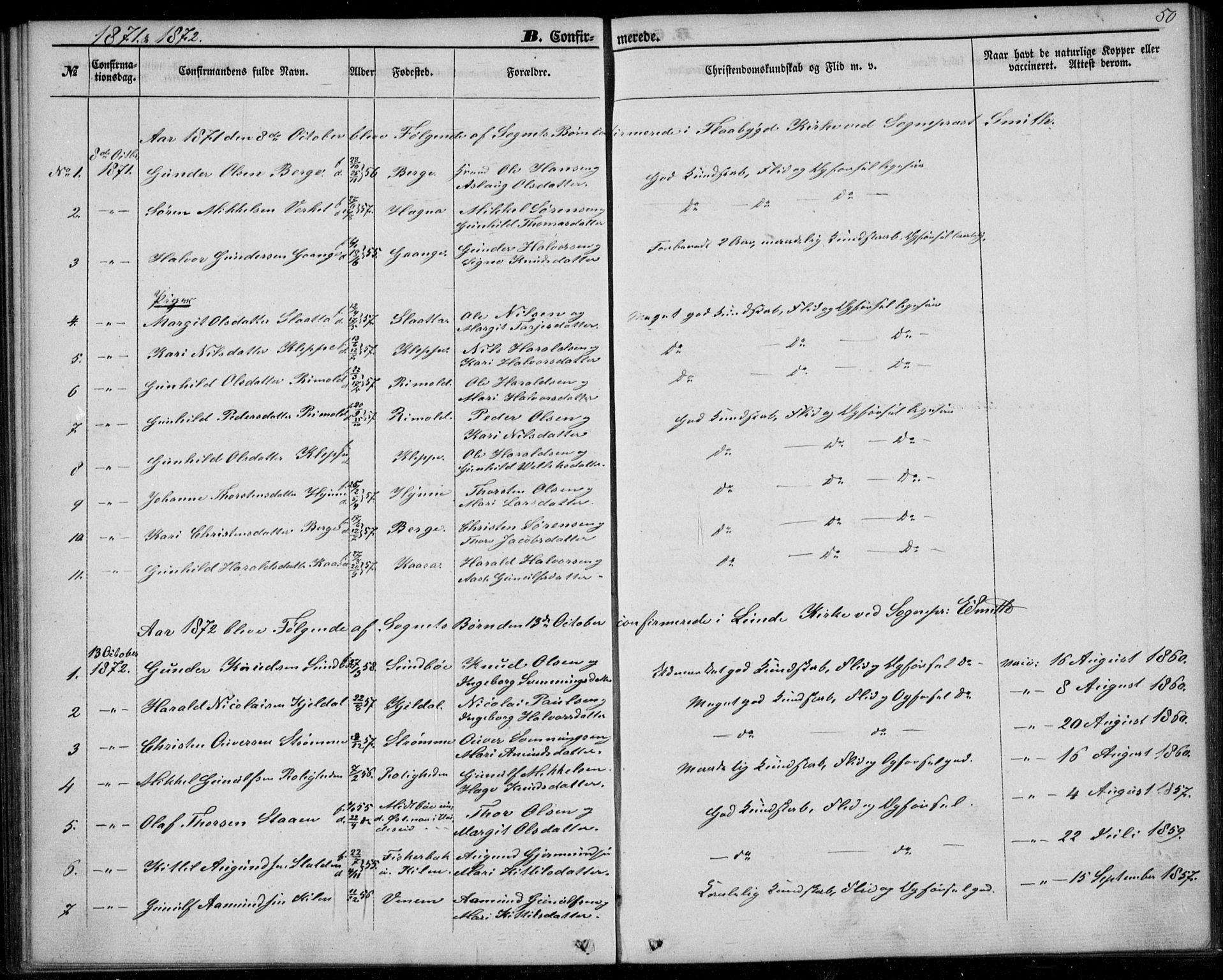 SAKO, Lunde kirkebøker, F/Fb/L0002: Ministerialbok nr. II 2, 1861-1881, s. 50