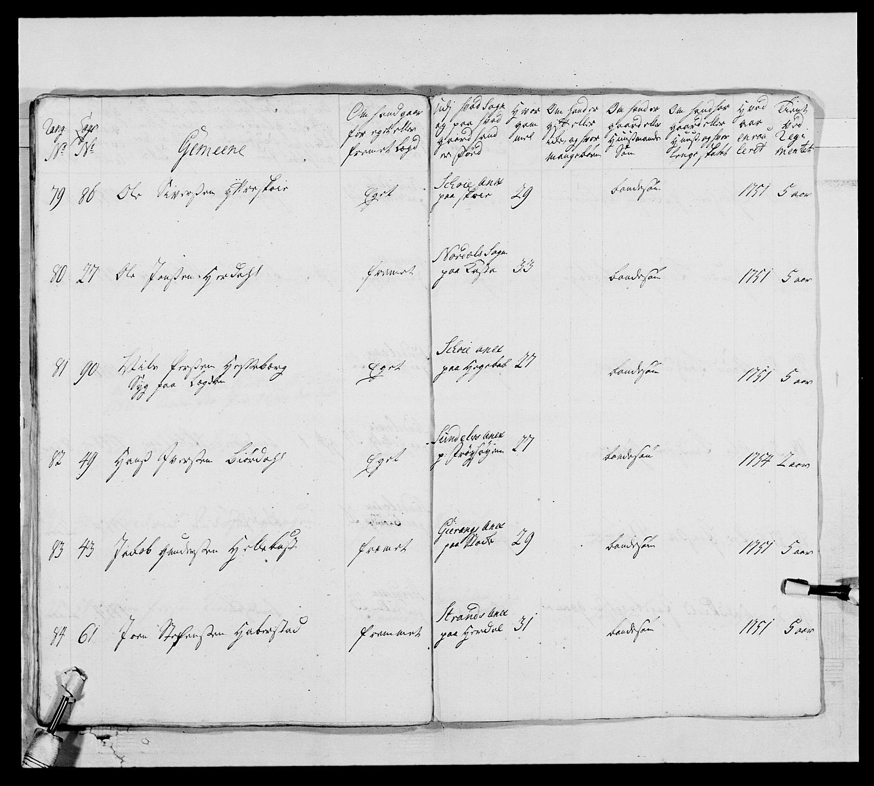 RA, Kommanderende general (KG I) med Det norske krigsdirektorium, E/Ea/L0517: 1. Bergenhusiske regiment, 1742-1756, s. 256