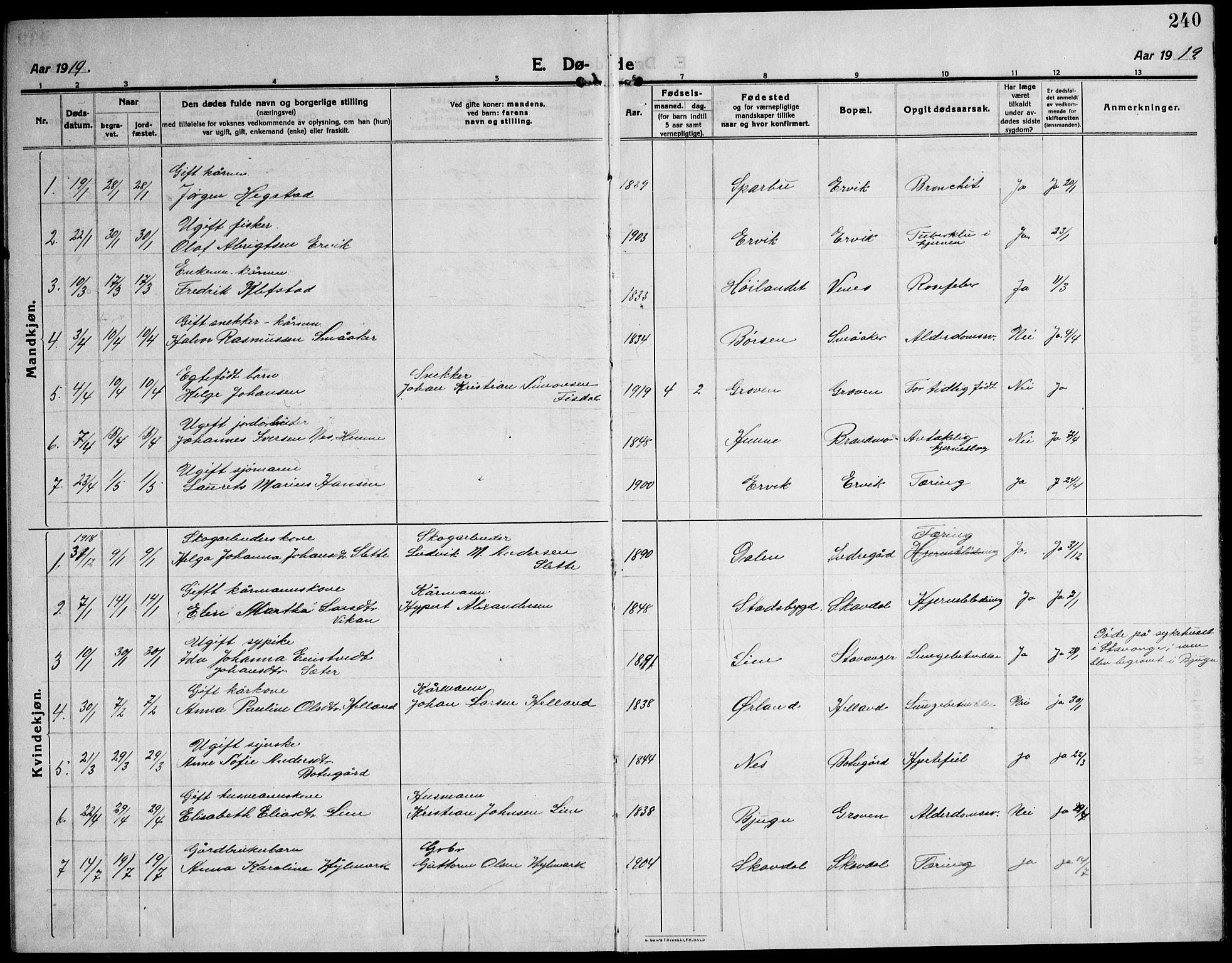 SAT, Ministerialprotokoller, klokkerbøker og fødselsregistre - Sør-Trøndelag, 651/L0648: Klokkerbok nr. 651C02, 1915-1945, s. 240