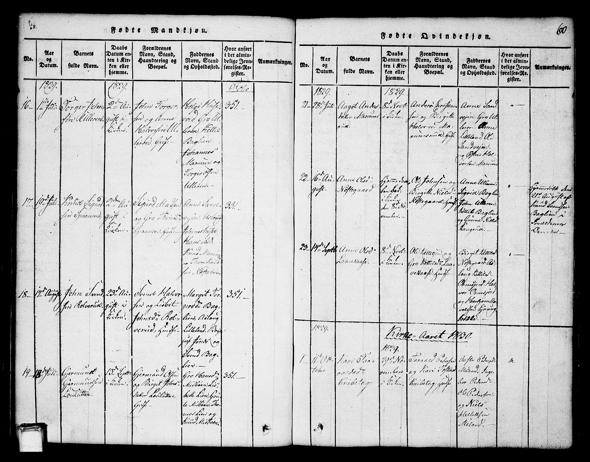 SAKO, Tinn kirkebøker, G/Ga/L0001: Klokkerbok nr. I 1, 1815-1850, s. 60