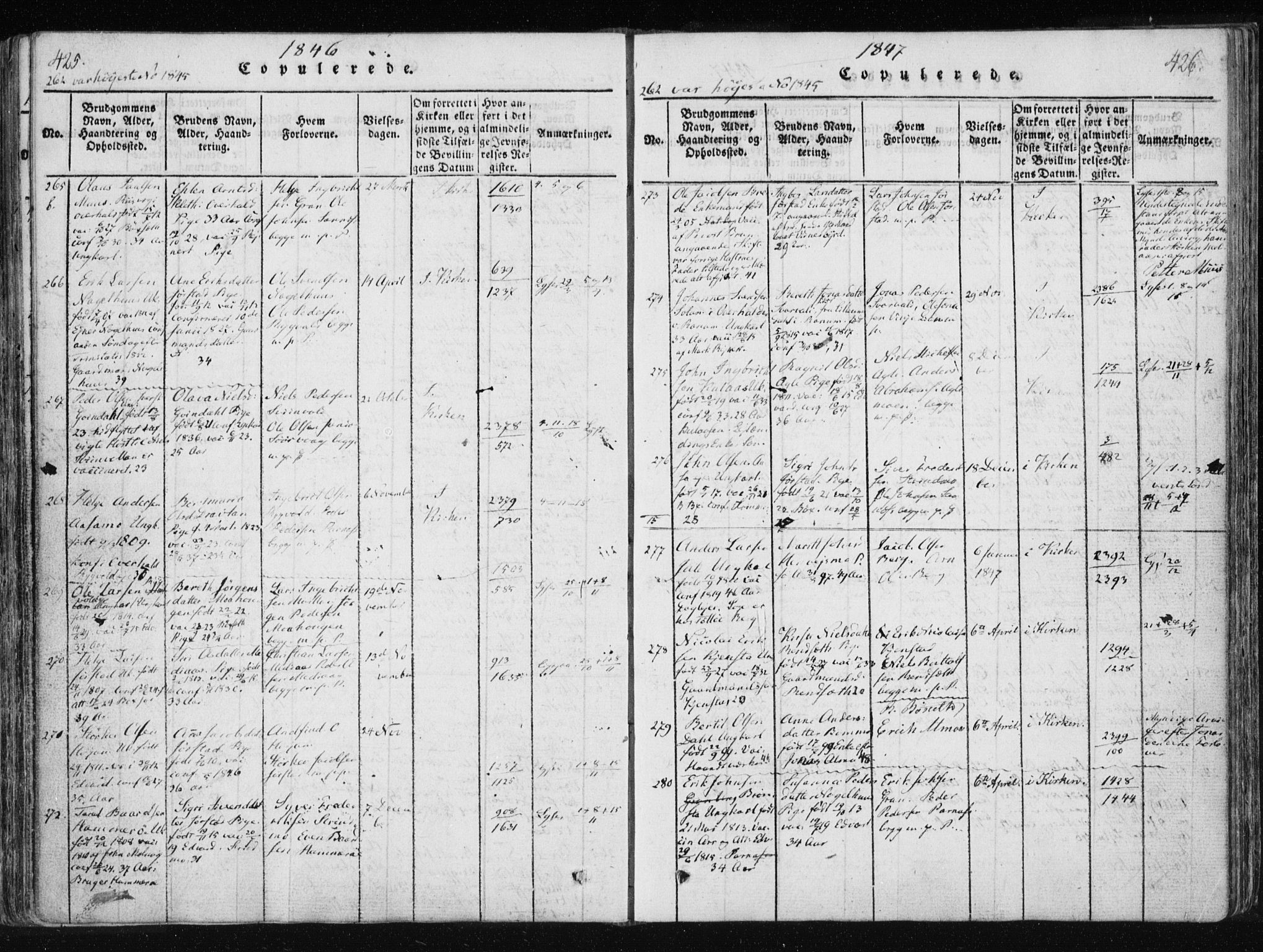 SAT, Ministerialprotokoller, klokkerbøker og fødselsregistre - Nord-Trøndelag, 749/L0469: Ministerialbok nr. 749A03, 1817-1857, s. 425-426