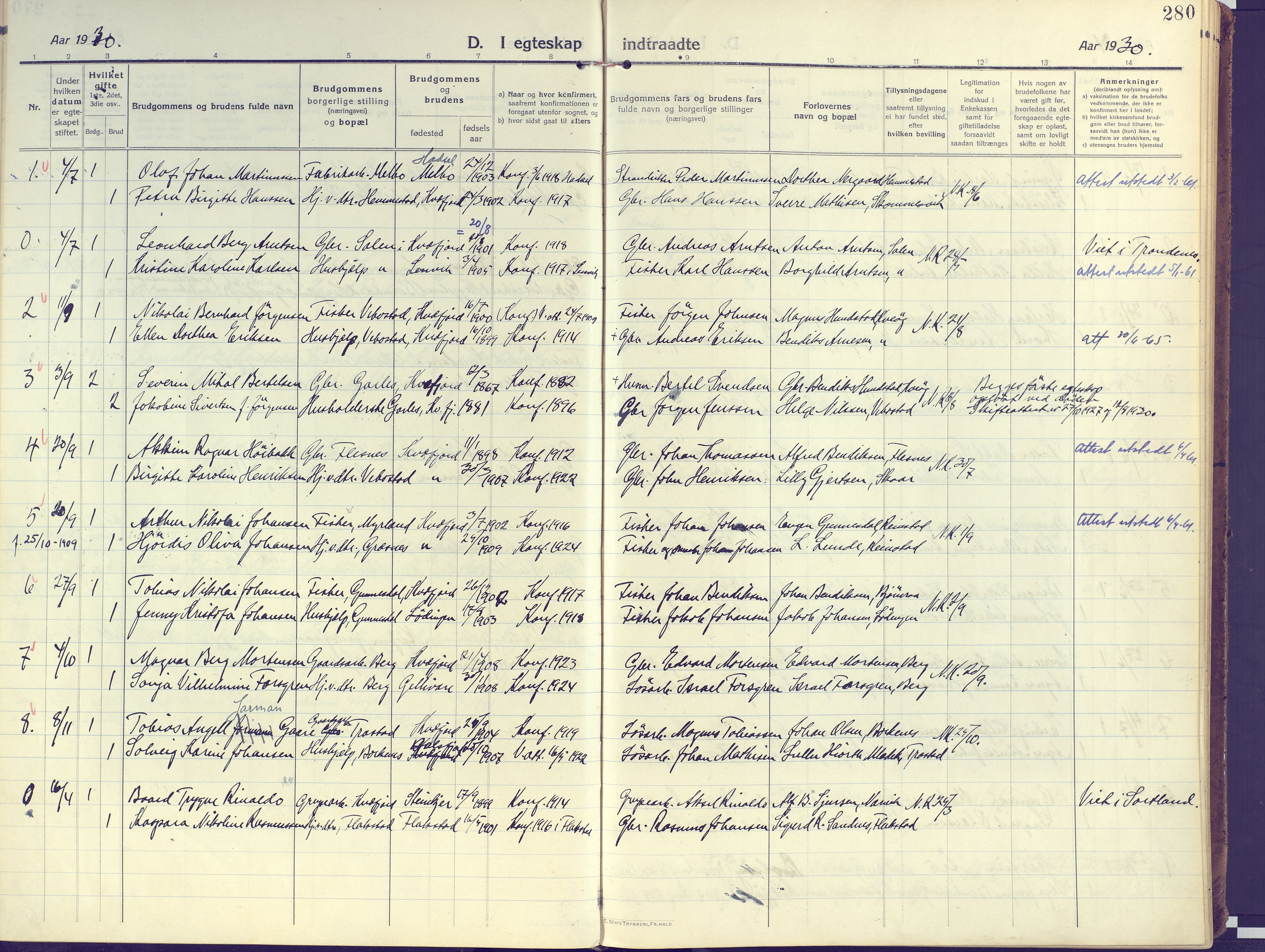 SATØ, Kvæfjord sokneprestkontor, G/Ga/Gaa/L0007kirke: Ministerialbok nr. 7, 1915-1931, s. 280
