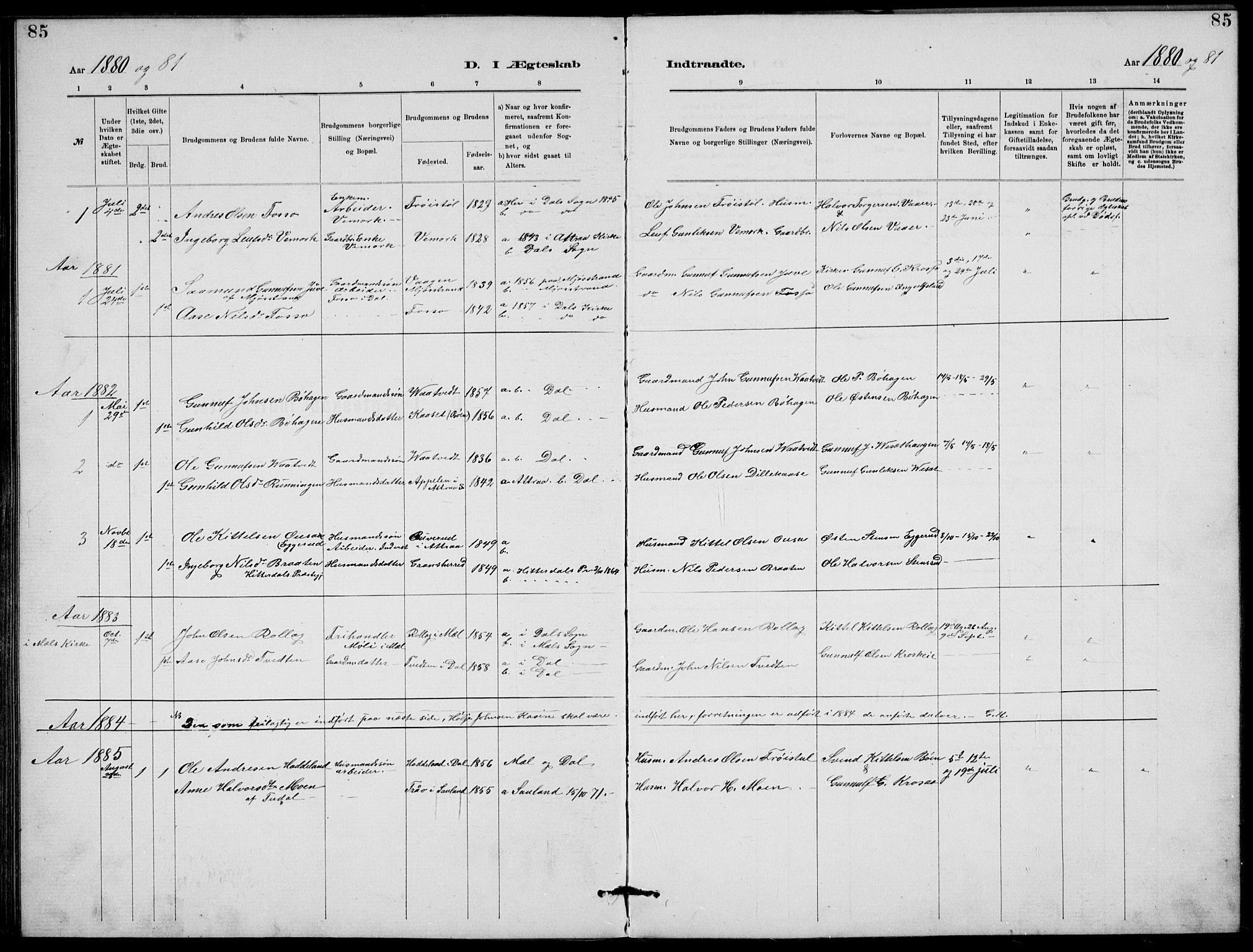 SAKO, Rjukan kirkebøker, G/Ga/L0001: Klokkerbok nr. 1, 1880-1914, s. 85