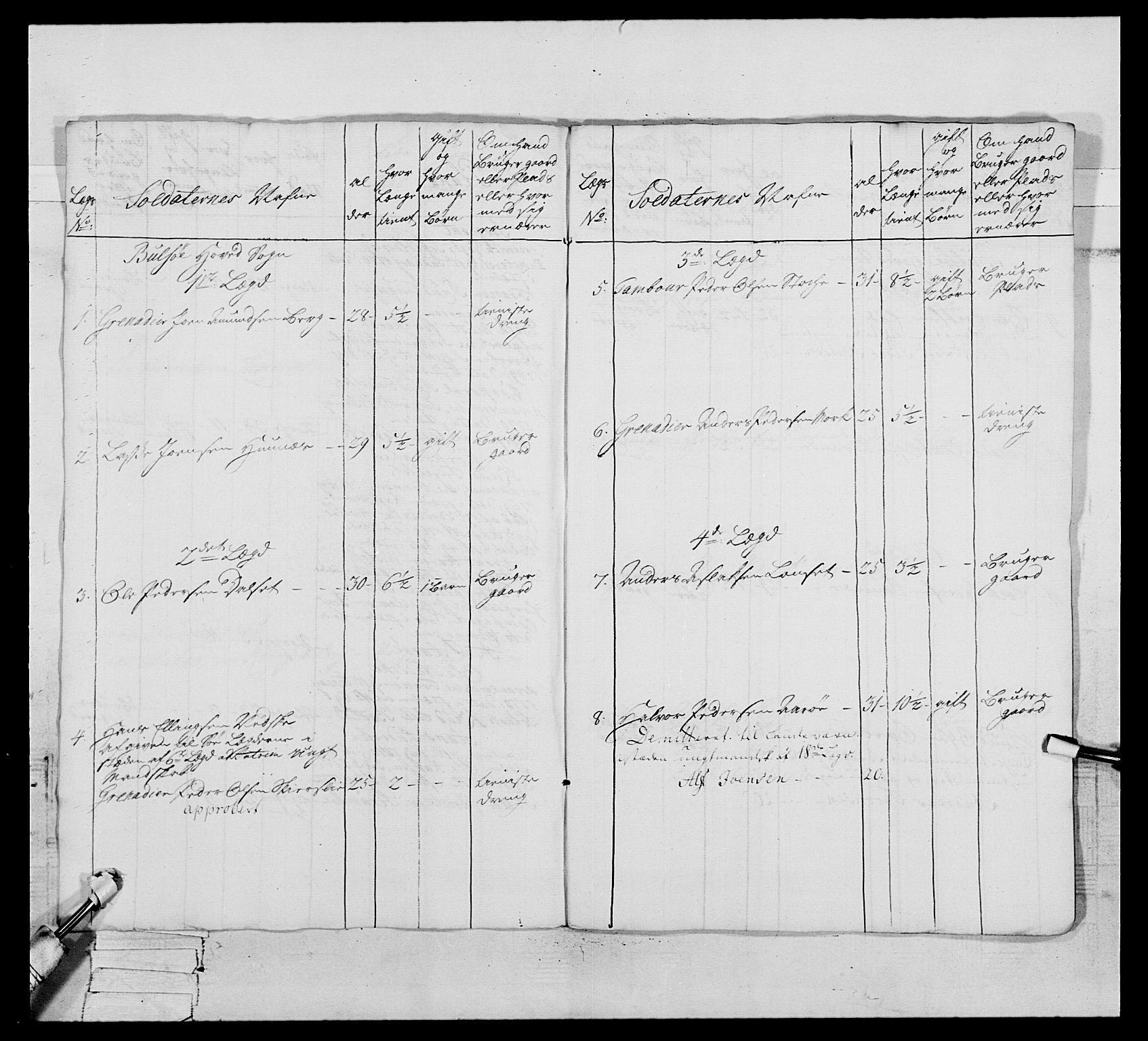 RA, Generalitets- og kommissariatskollegiet, Det kongelige norske kommissariatskollegium, E/Eh/L0076: 2. Trondheimske nasjonale infanteriregiment, 1766-1773, s. 469