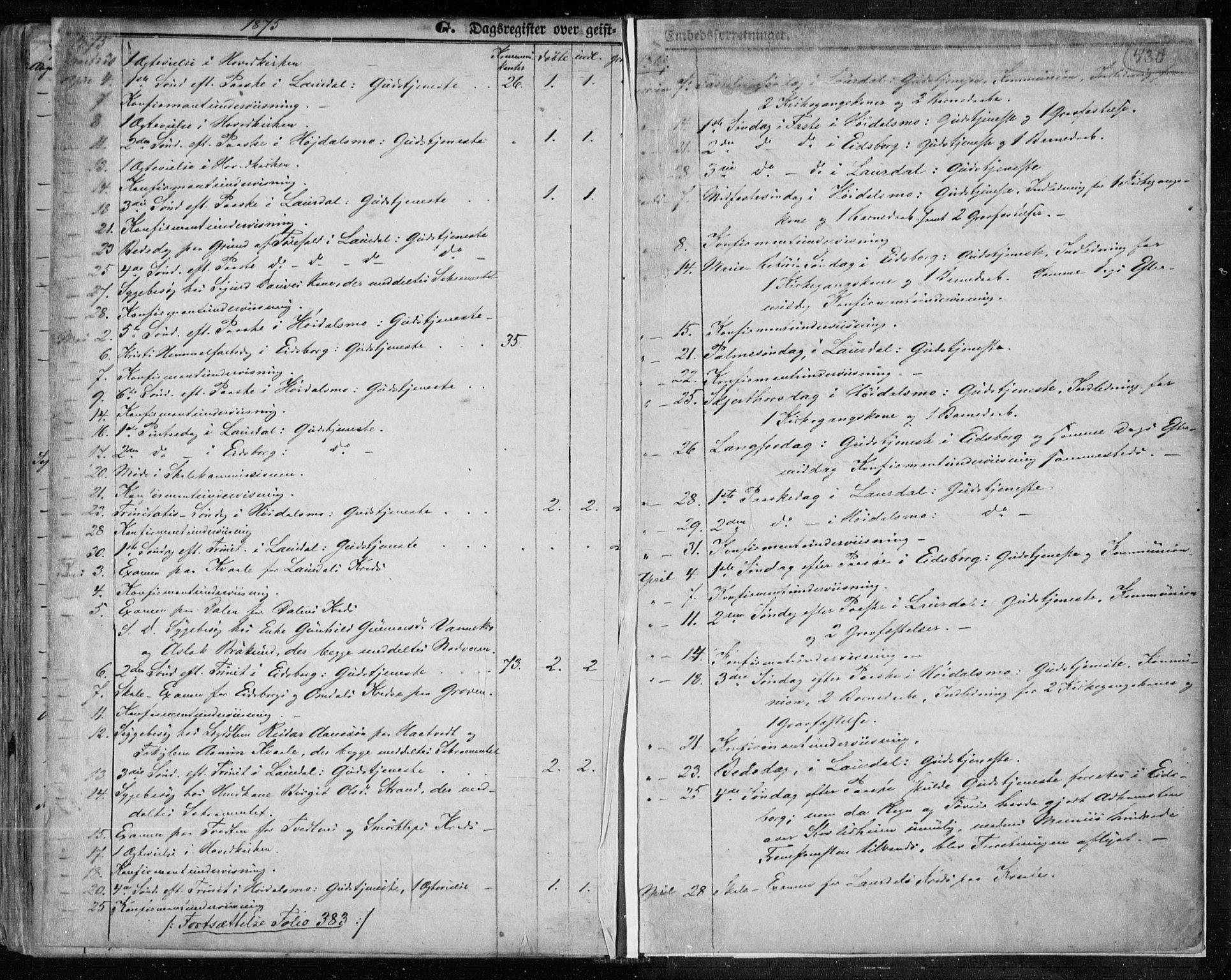 SAKO, Lårdal kirkebøker, F/Fa/L0006: Ministerialbok nr. I 6, 1861-1886, s. 430
