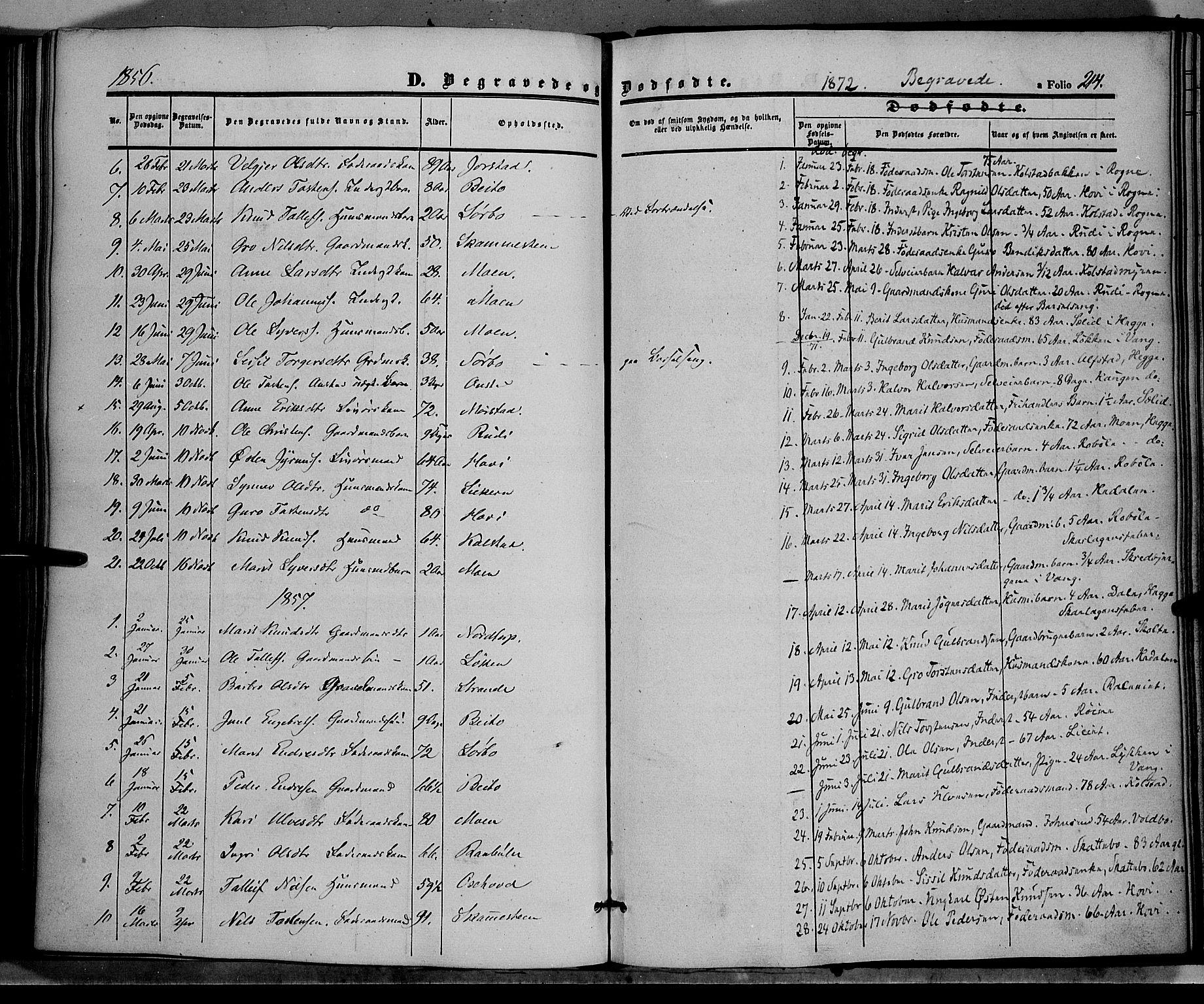 SAH, Øystre Slidre prestekontor, Ministerialbok nr. 1, 1849-1874, s. 214