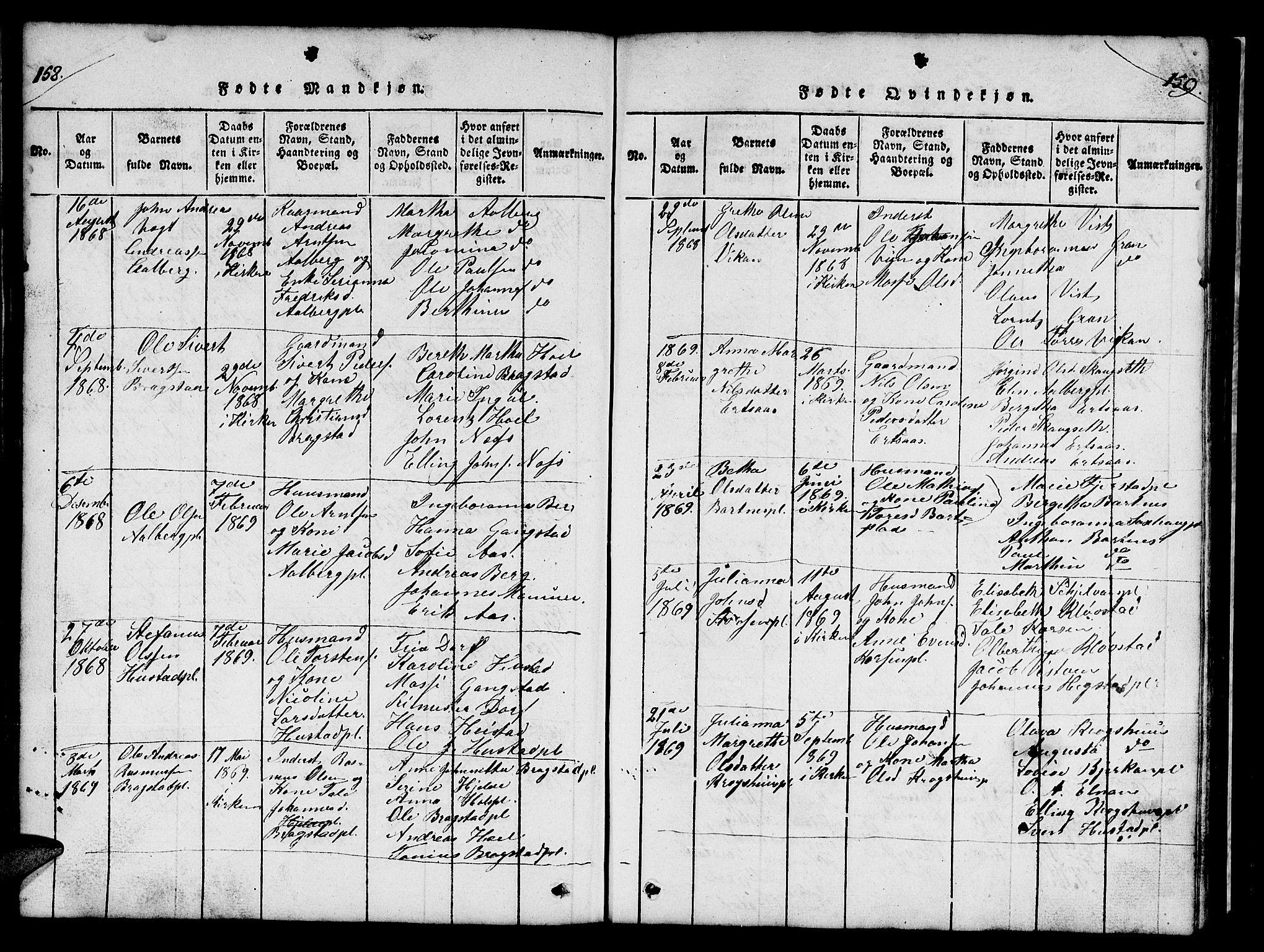 SAT, Ministerialprotokoller, klokkerbøker og fødselsregistre - Nord-Trøndelag, 732/L0317: Klokkerbok nr. 732C01, 1816-1881, s. 158-159