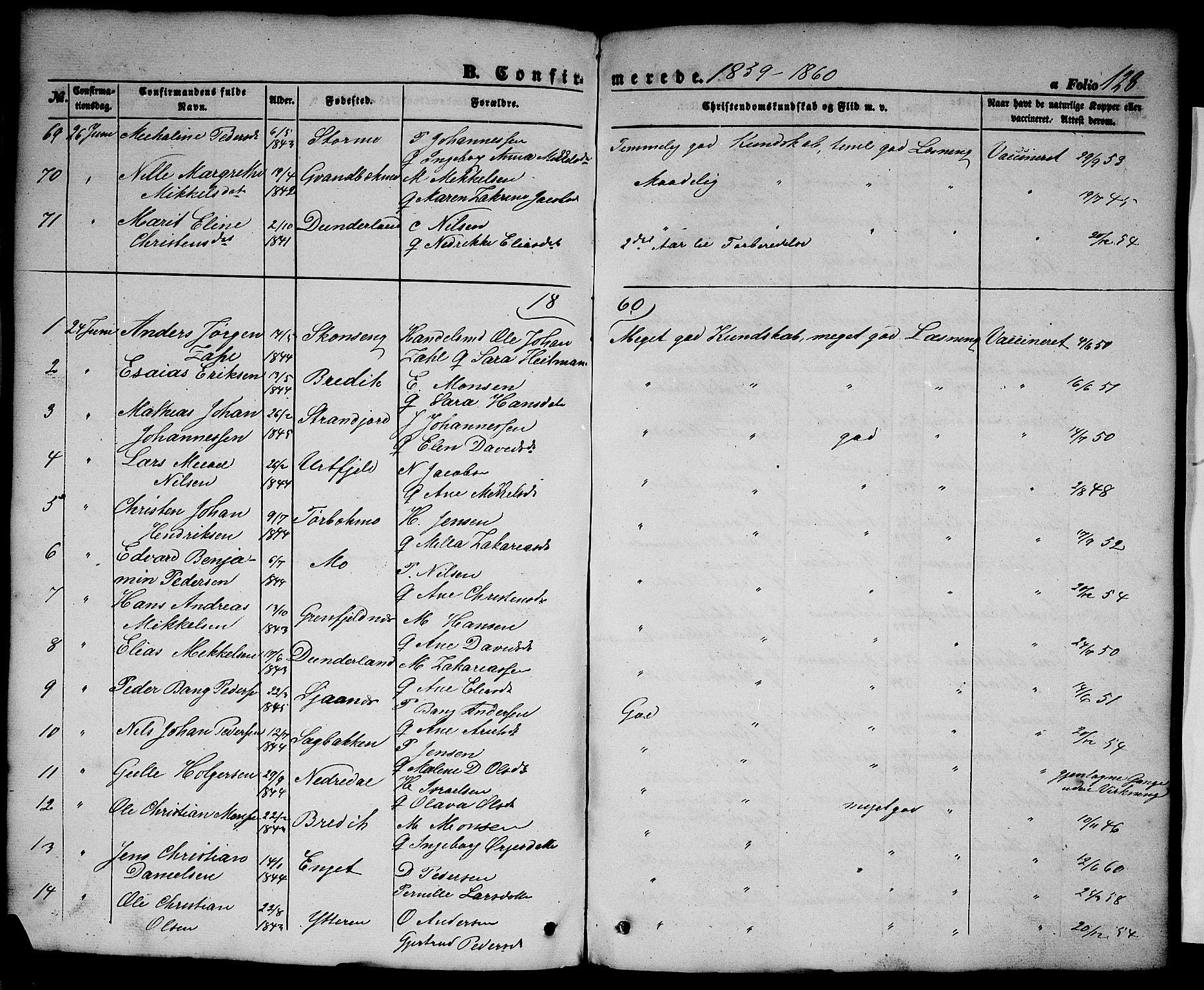 SAT, Ministerialprotokoller, klokkerbøker og fødselsregistre - Nordland, 827/L0414: Klokkerbok nr. 827C03, 1853-1865, s. 128