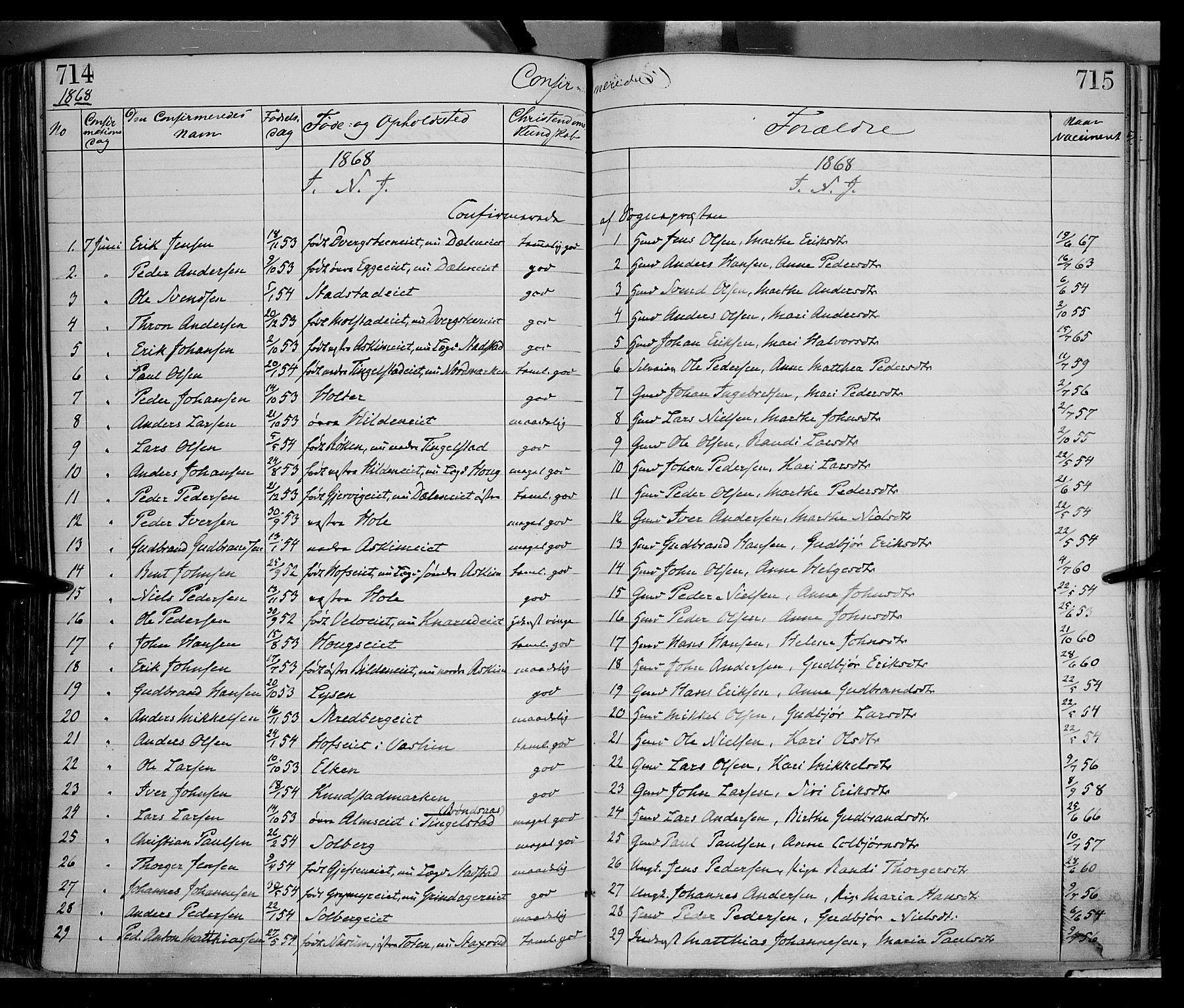 SAH, Gran prestekontor, Ministerialbok nr. 12, 1856-1874, s. 714-715
