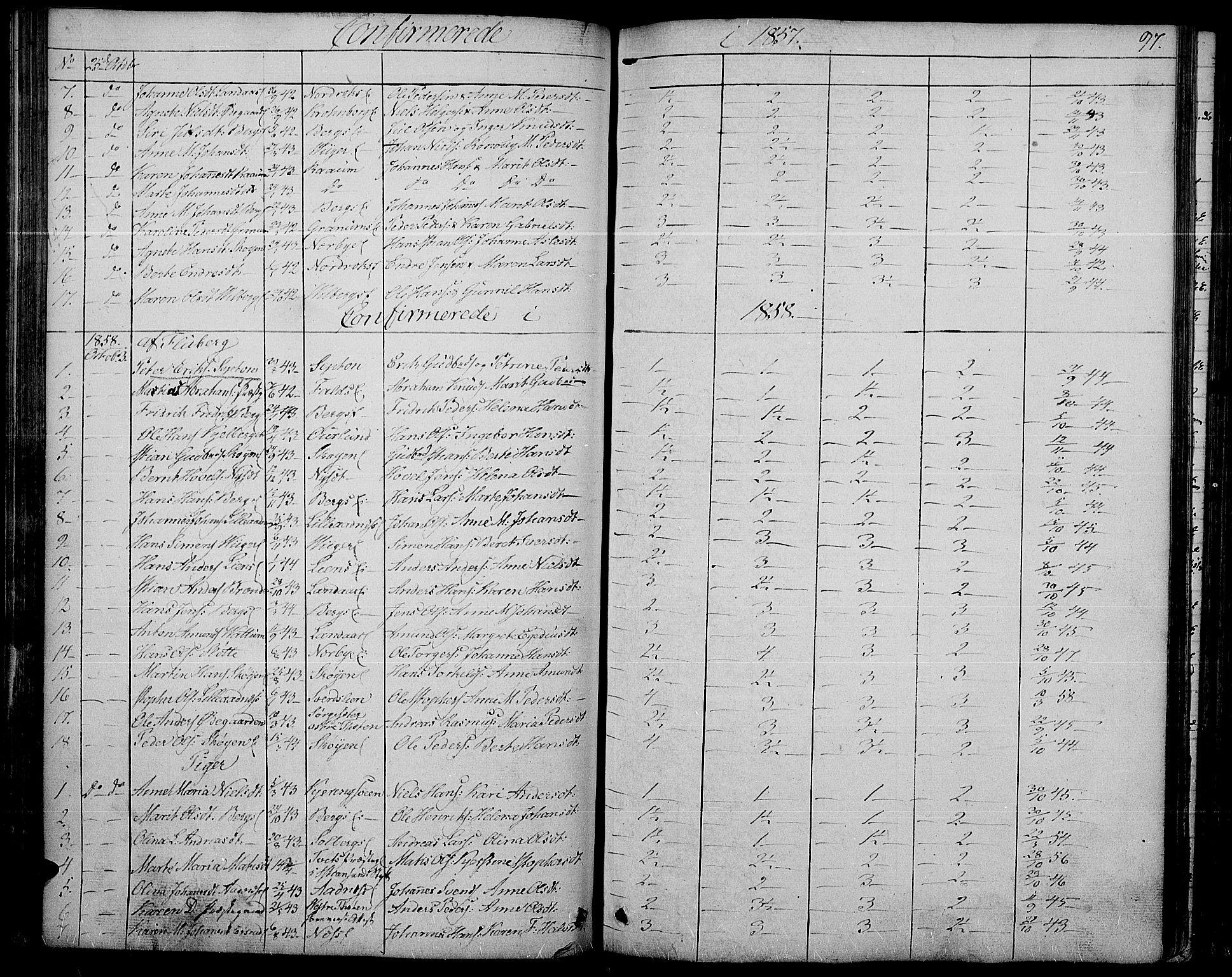 SAH, Søndre Land prestekontor, L/L0001: Klokkerbok nr. 1, 1849-1883, s. 97