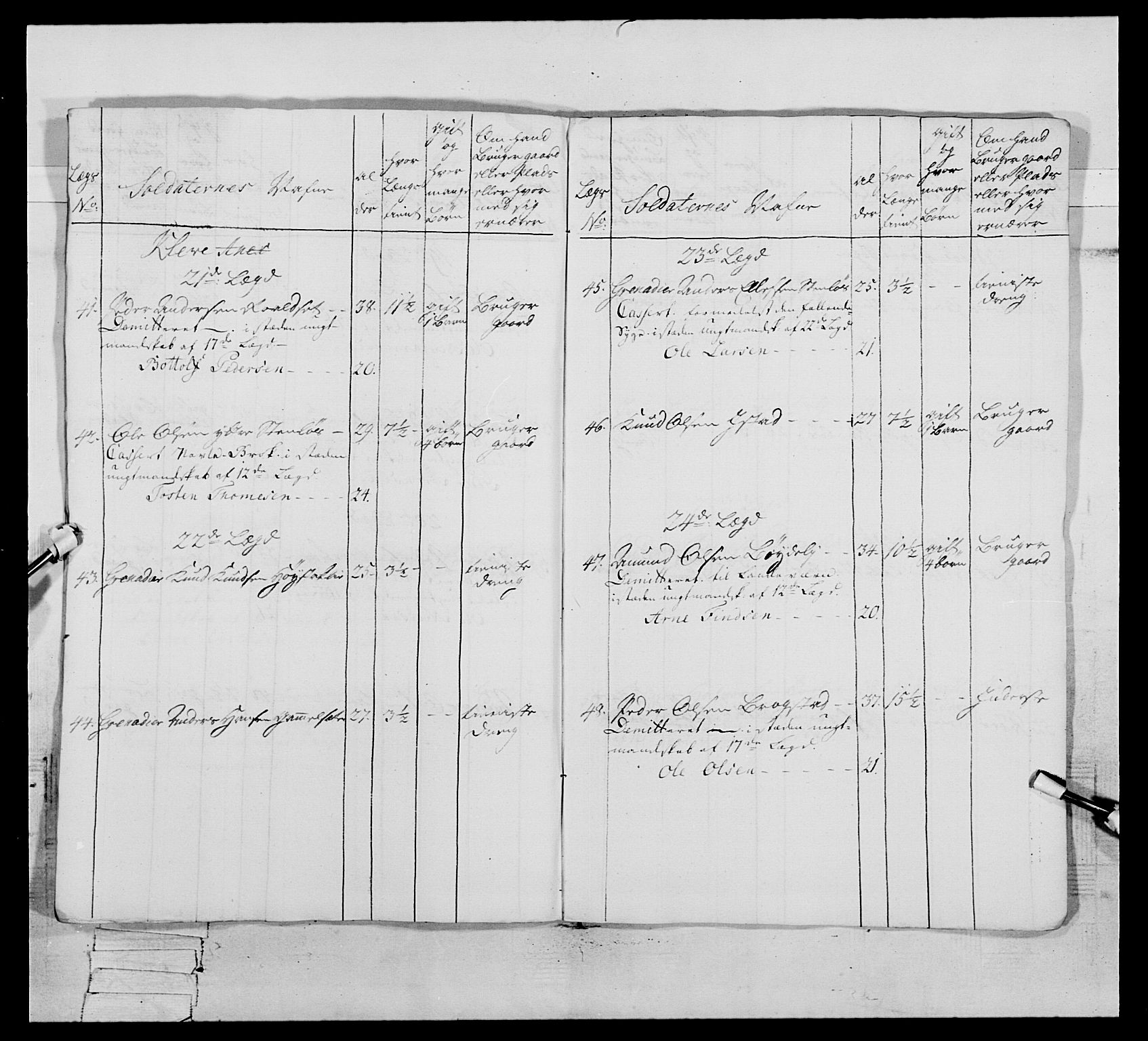 RA, Generalitets- og kommissariatskollegiet, Det kongelige norske kommissariatskollegium, E/Eh/L0076: 2. Trondheimske nasjonale infanteriregiment, 1766-1773, s. 474