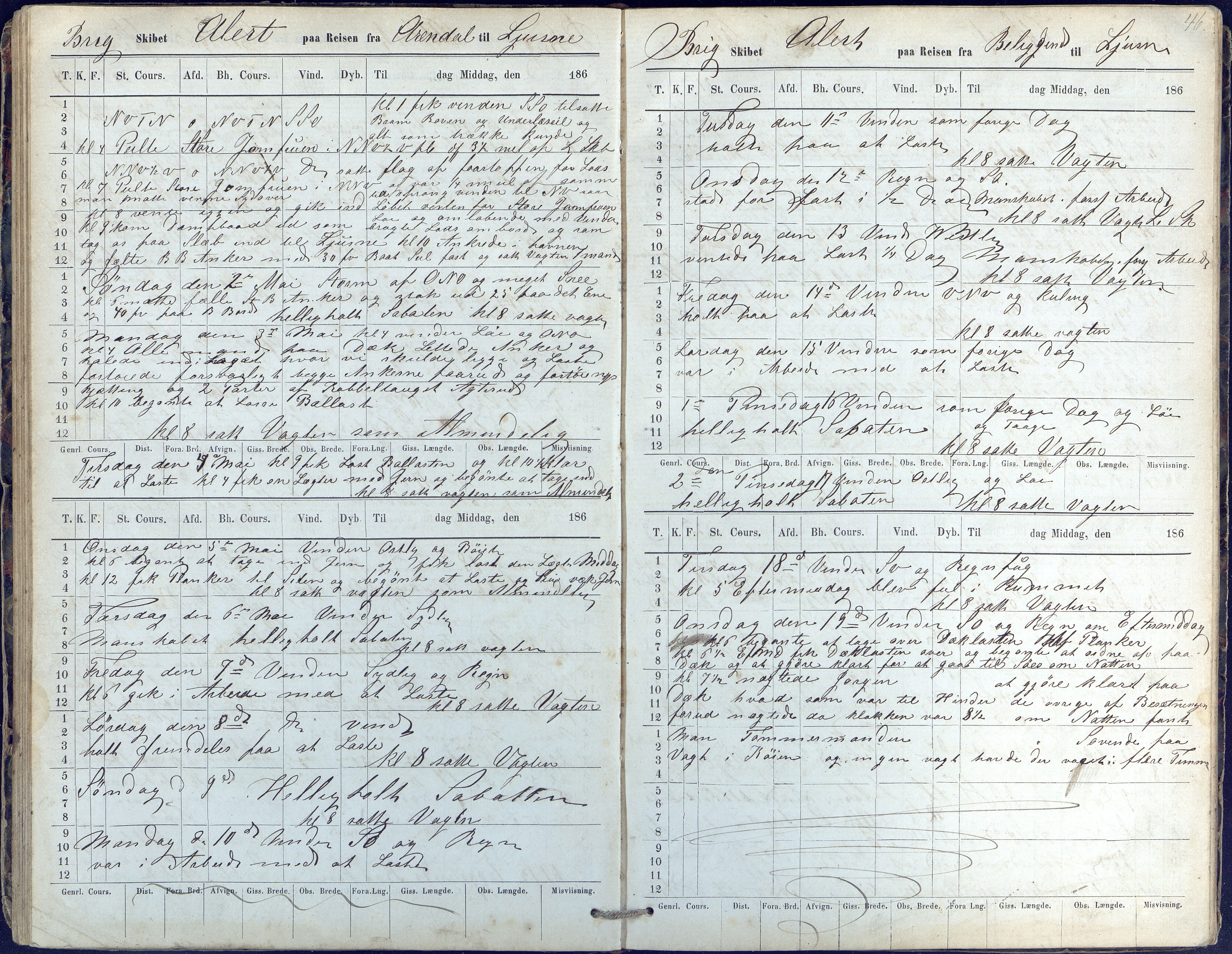 AAKS, Fartøysarkivet, F/L0015: Alert (brigg), 1868-1874, s. 46
