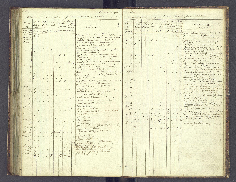 SAH, Toftes Gave, F/Fc/L0001: Elevprotokoll, 1841-1847, s. 143