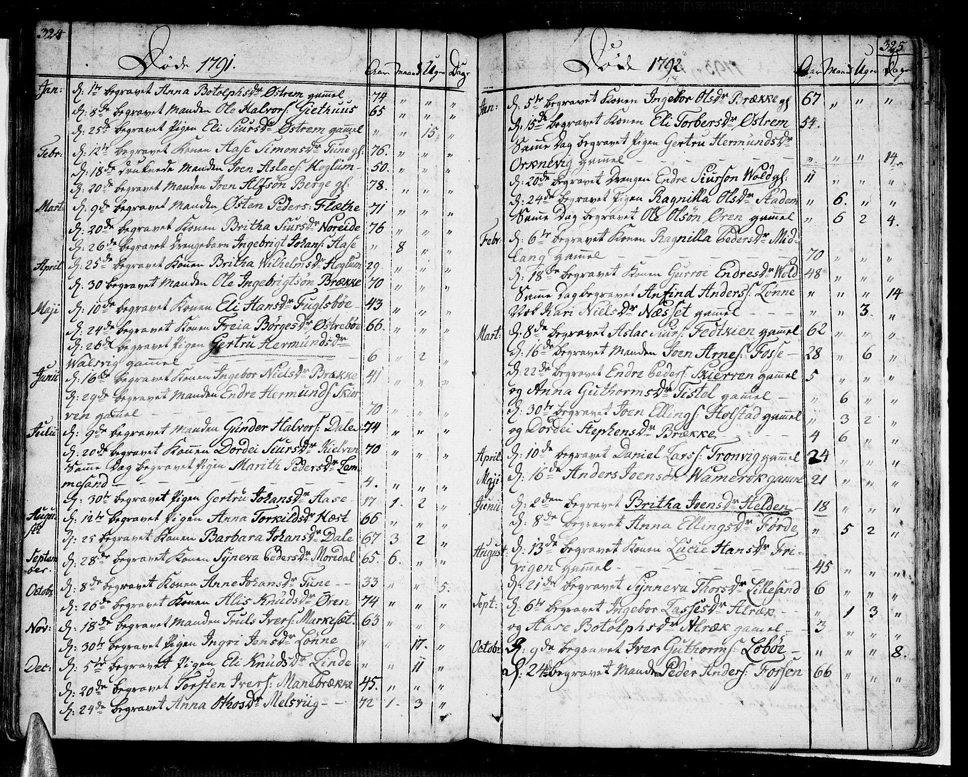 SAB, Vik Sokneprestembete, Ministerialbok nr. A 5, 1787-1820, s. 324-325