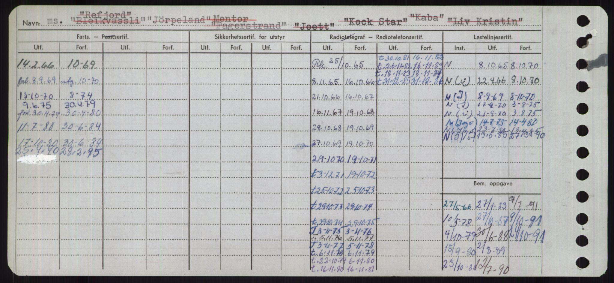 RA, Sjøfartsdirektoratet med forløpere, Skipsmålingen, H/Ha/L0006: Fartøy, Sver-Å, s. 773