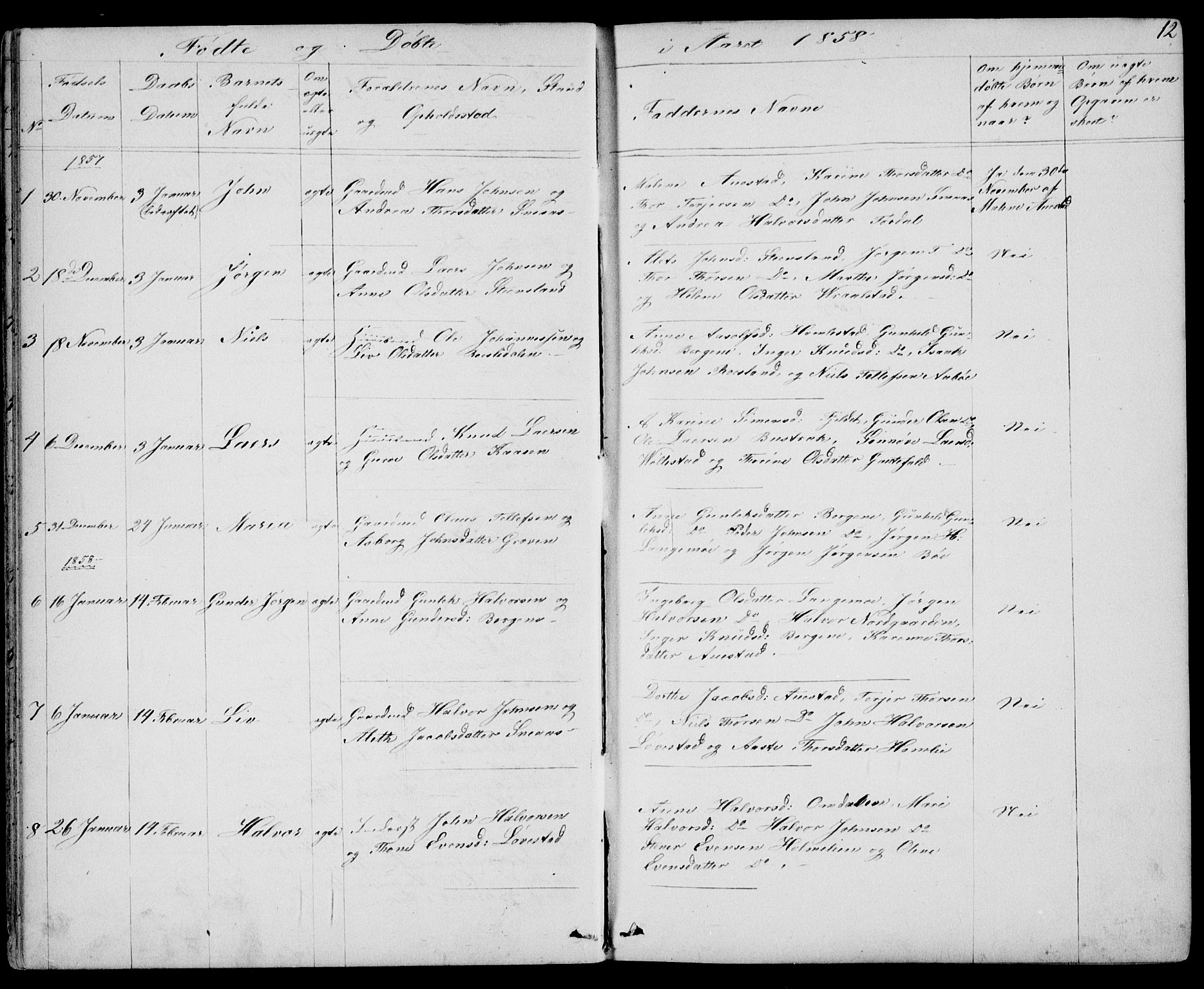 SAKO, Drangedal kirkebøker, G/Gb/L0001: Klokkerbok nr. II 1, 1856-1894, s. 12