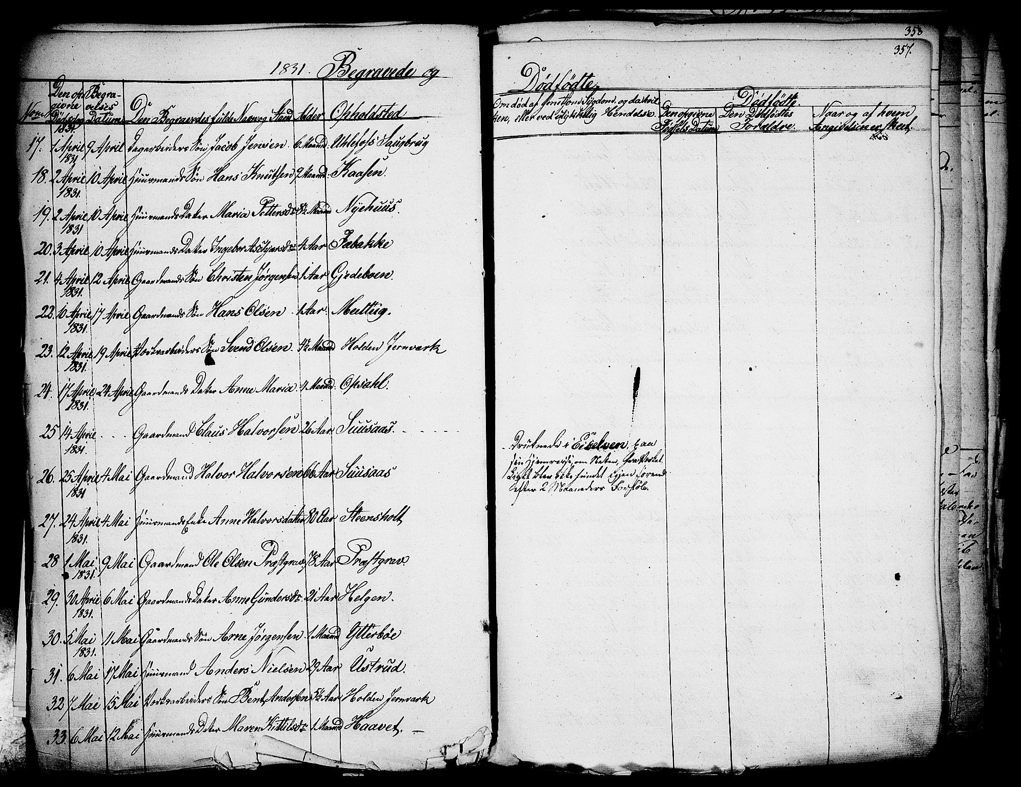SAKO, Holla kirkebøker, F/Fa/L0004: Ministerialbok nr. 4, 1830-1848, s. 357