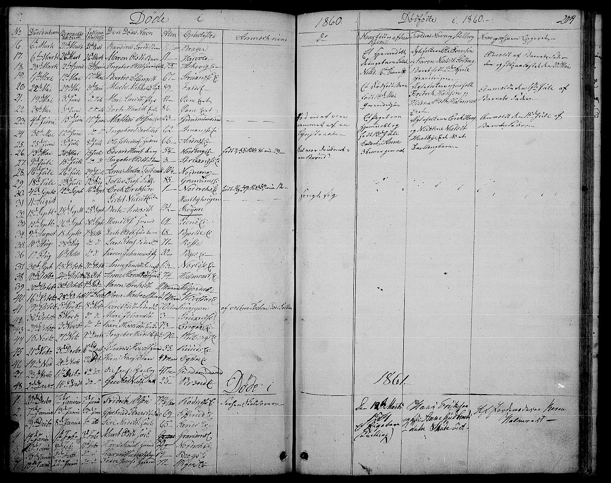 SAH, Søndre Land prestekontor, L/L0001: Klokkerbok nr. 1, 1849-1883, s. 204