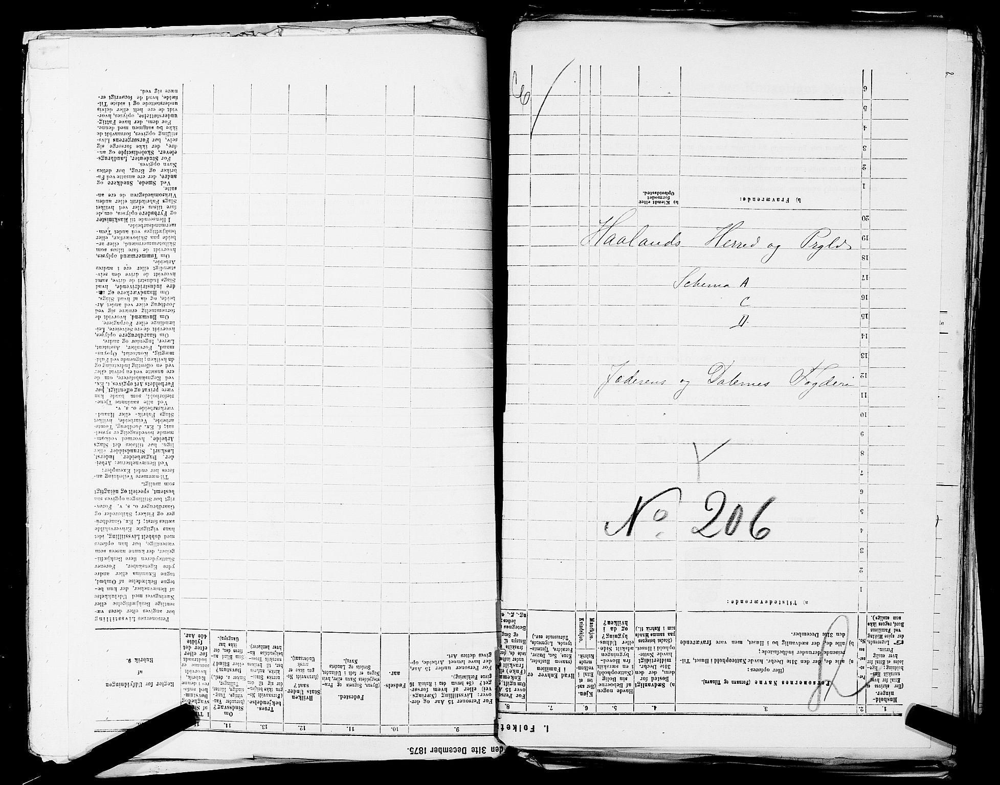 SAST, Folketelling 1875 for 1124P Håland prestegjeld, 1875, s. 1