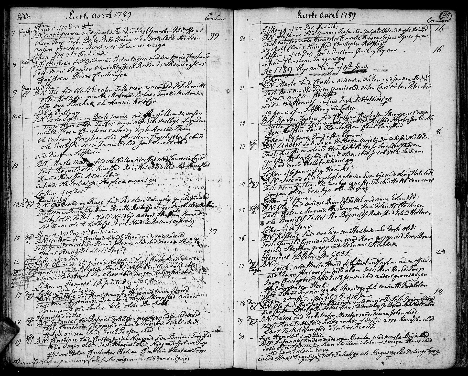 SAO, Høland prestekontor Kirkebøker, F/Fa/L0005: Ministerialbok nr. I 5, 1780-1793, s. 99