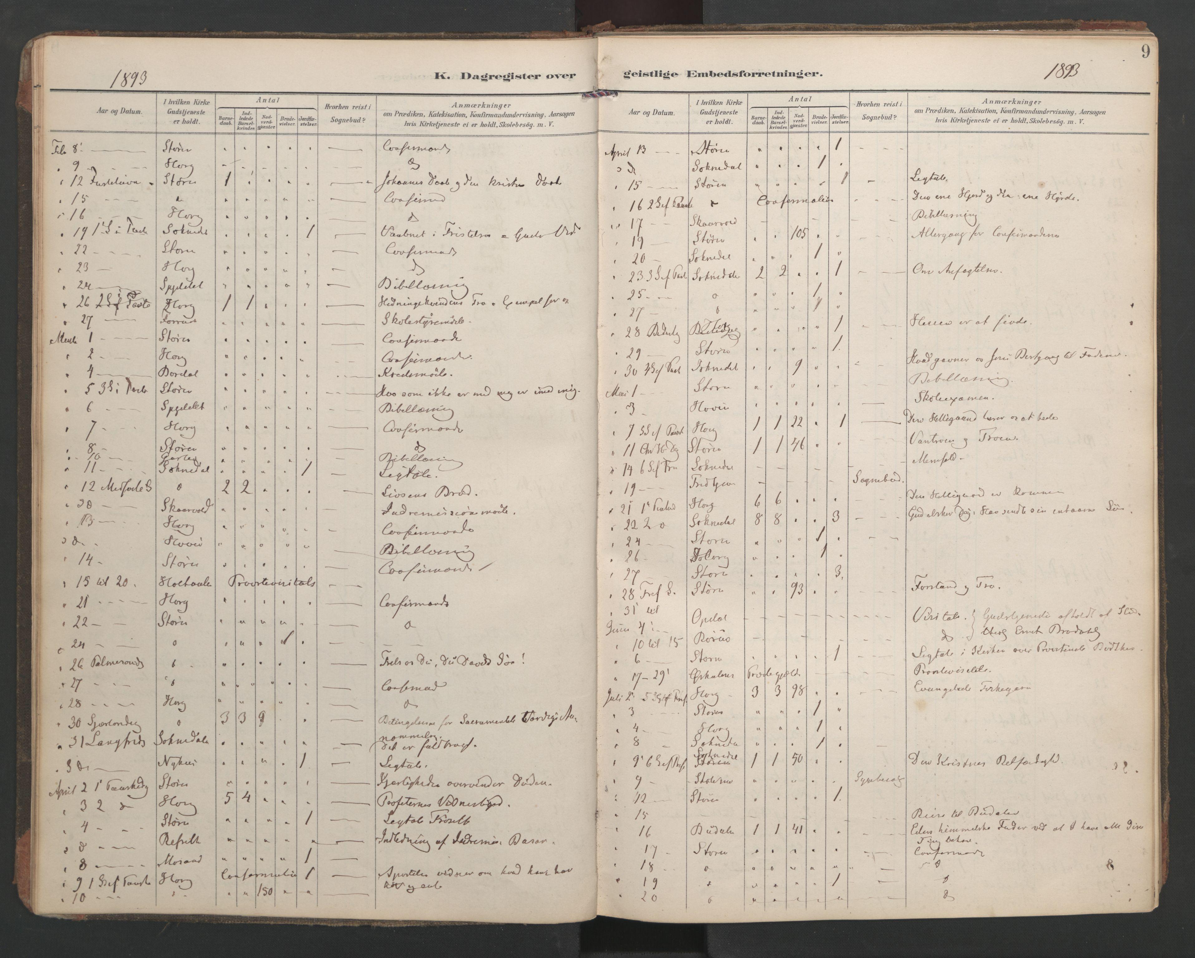 SAT, Ministerialprotokoller, klokkerbøker og fødselsregistre - Sør-Trøndelag, 687/L1005: Dagregister nr. 687A11, 1891-1912, s. 9
