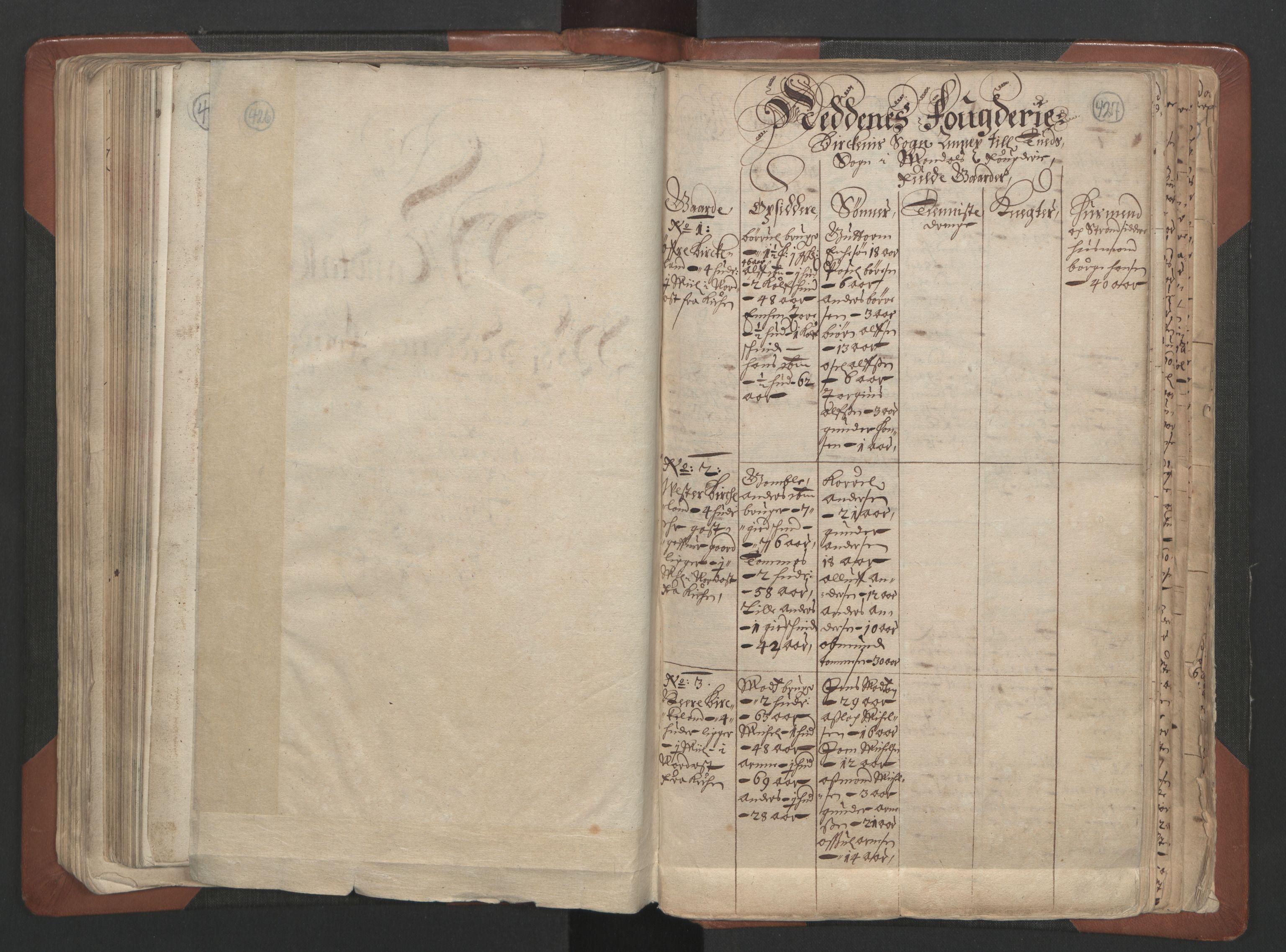 RA, Fogdenes og sorenskrivernes manntall 1664-1666, nr. 7: Nedenes fogderi, 1664-1666, s. 426-427