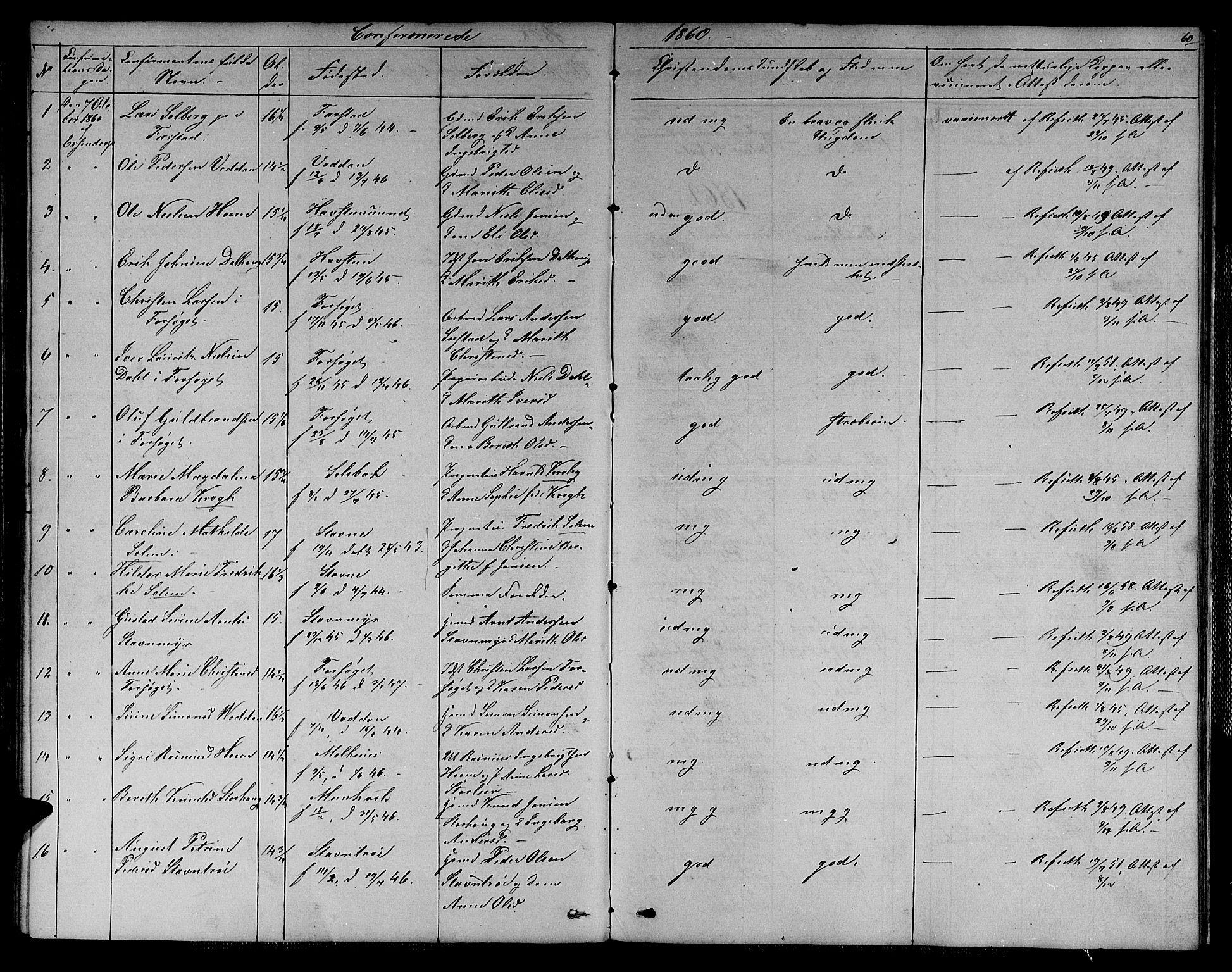 SAT, Ministerialprotokoller, klokkerbøker og fødselsregistre - Sør-Trøndelag, 611/L0353: Klokkerbok nr. 611C01, 1854-1881, s. 60
